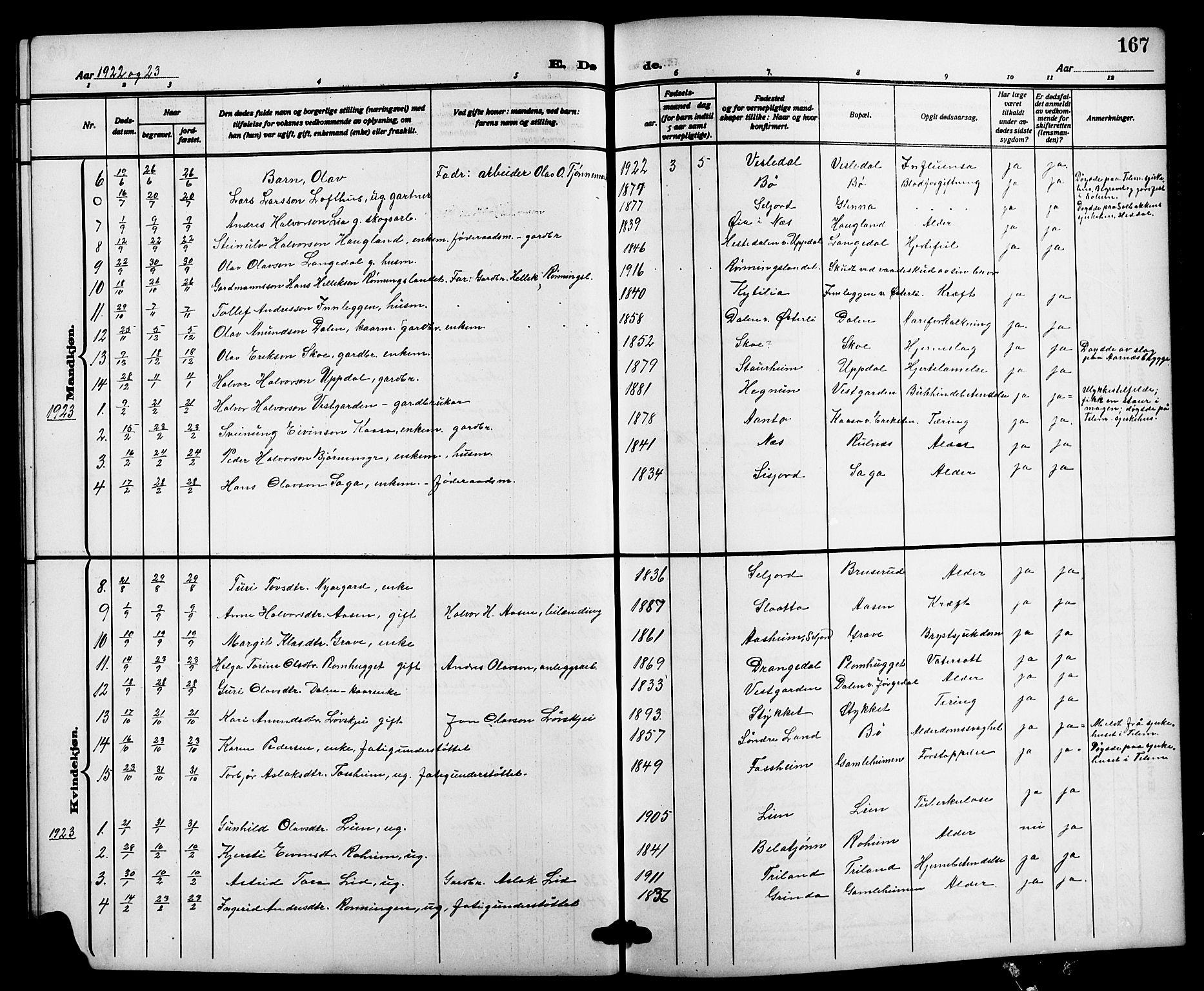 SAKO, Bø kirkebøker, G/Ga/L0007: Klokkerbok nr. 7, 1909-1924, s. 167
