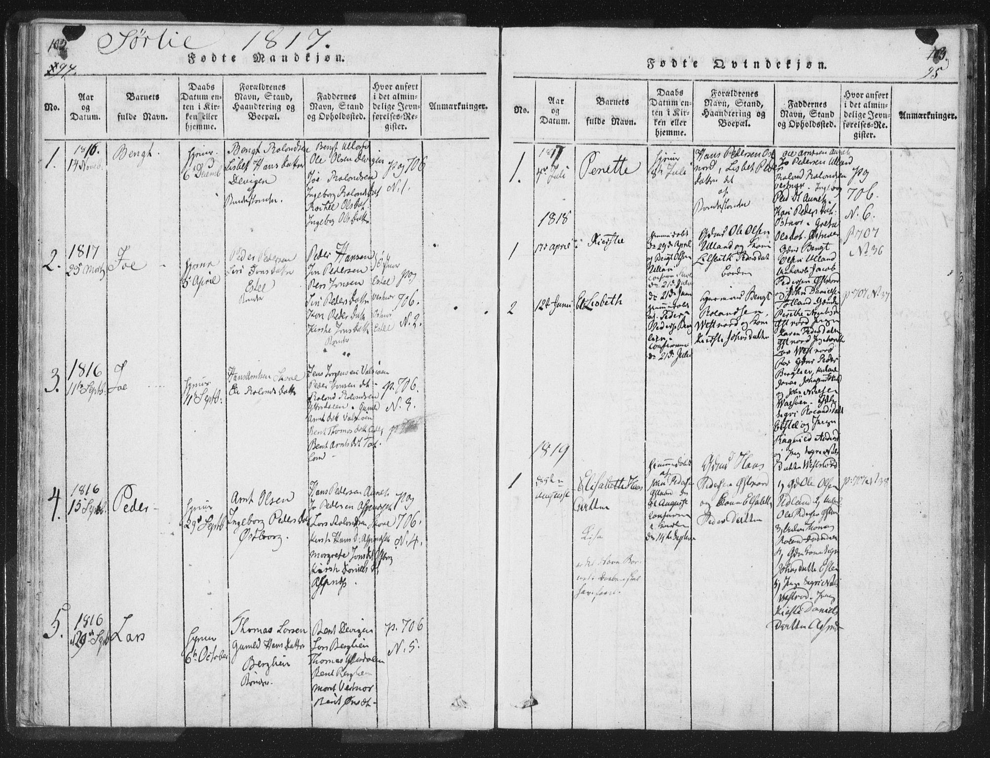 SAT, Ministerialprotokoller, klokkerbøker og fødselsregistre - Nord-Trøndelag, 755/L0491: Ministerialbok nr. 755A01 /2, 1817-1864, s. 94-95