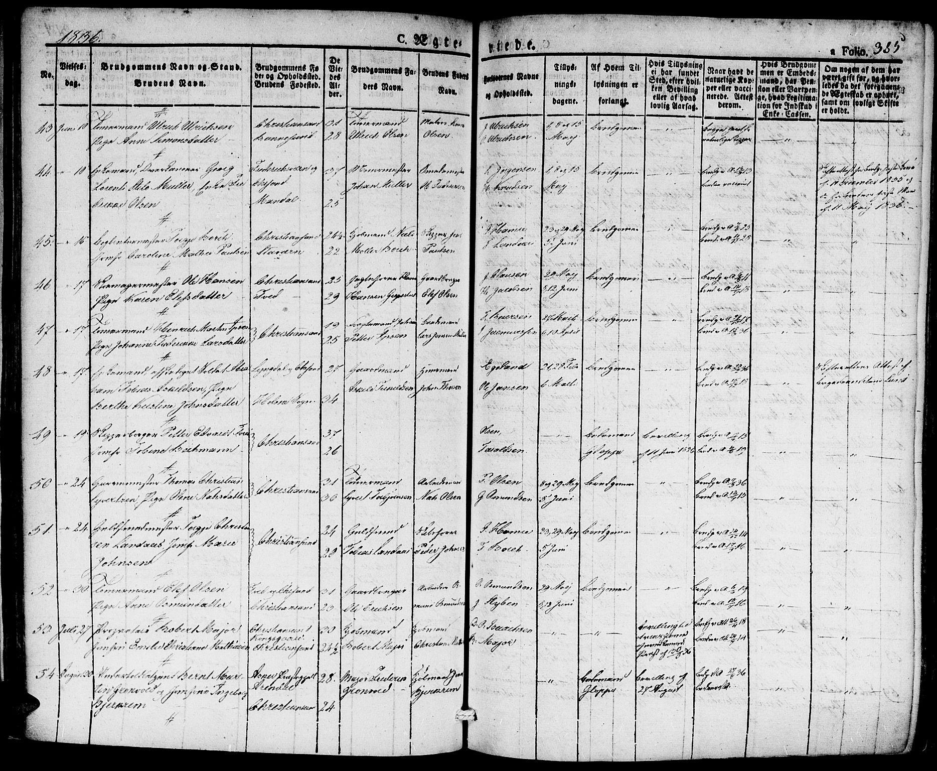 SAK, Kristiansand domprosti, F/Fa/L0011: Ministerialbok nr. A 11, 1827-1841, s. 365