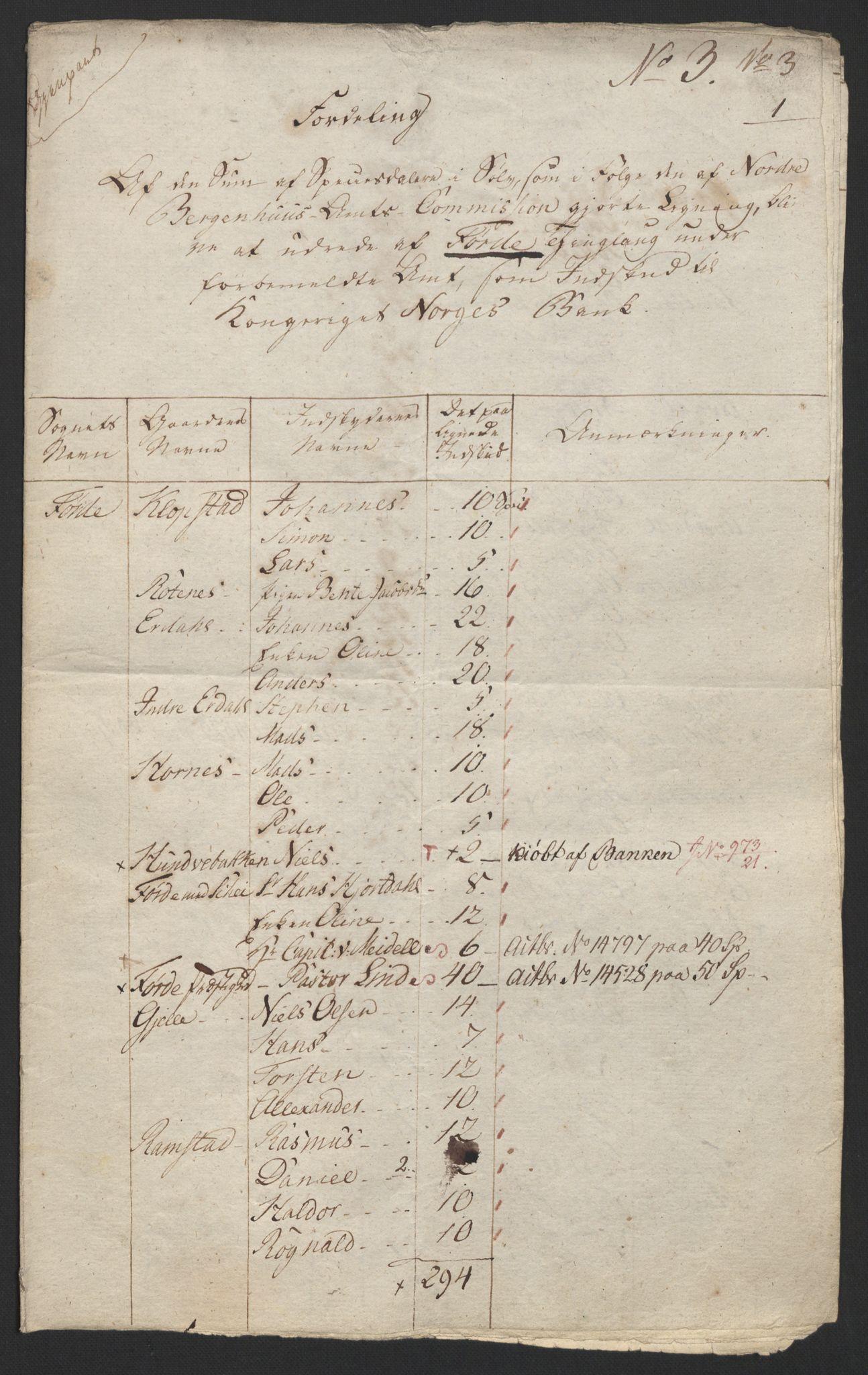 NOBA, Norges Bank/Sølvskatten 1816*, 1816-1828, s. 37