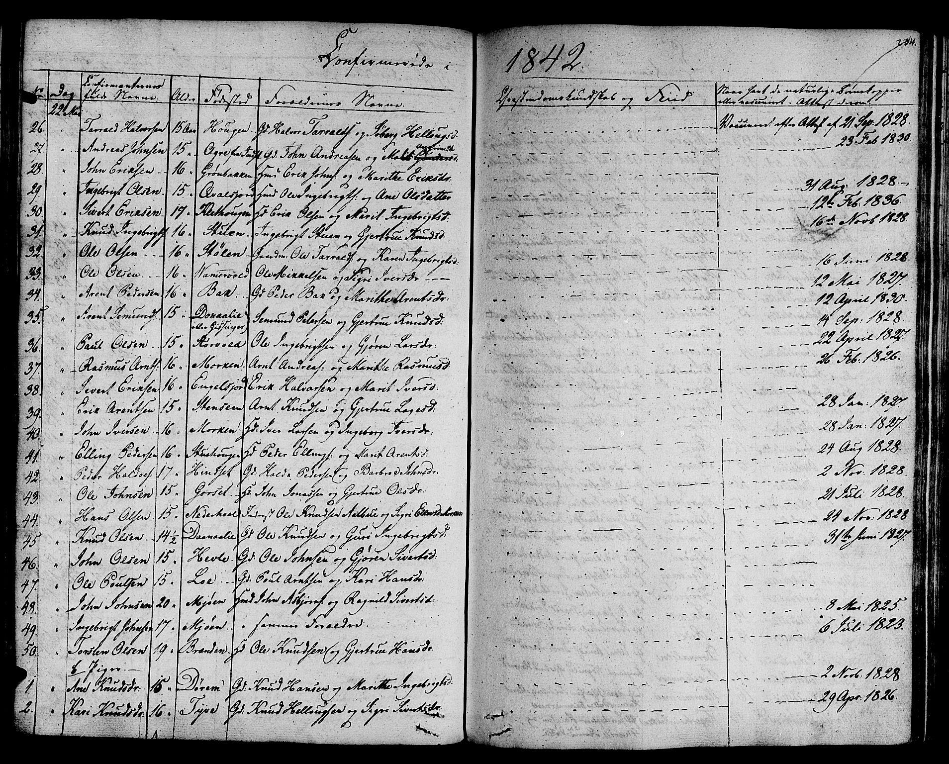 SAT, Ministerialprotokoller, klokkerbøker og fødselsregistre - Sør-Trøndelag, 678/L0897: Ministerialbok nr. 678A06-07, 1821-1847, s. 234