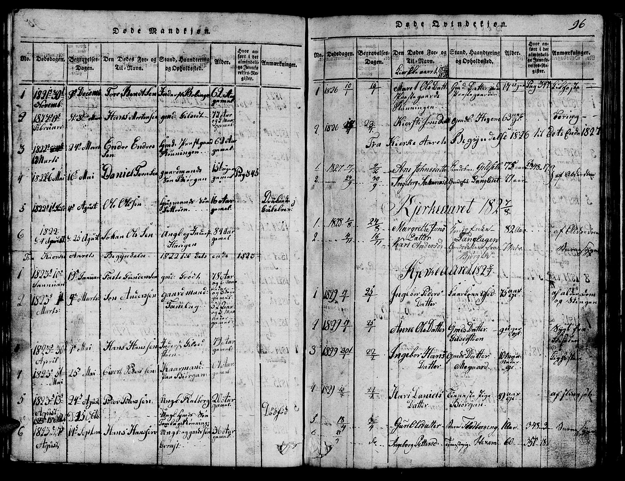 SAT, Ministerialprotokoller, klokkerbøker og fødselsregistre - Sør-Trøndelag, 685/L0976: Klokkerbok nr. 685C01, 1817-1878, s. 96