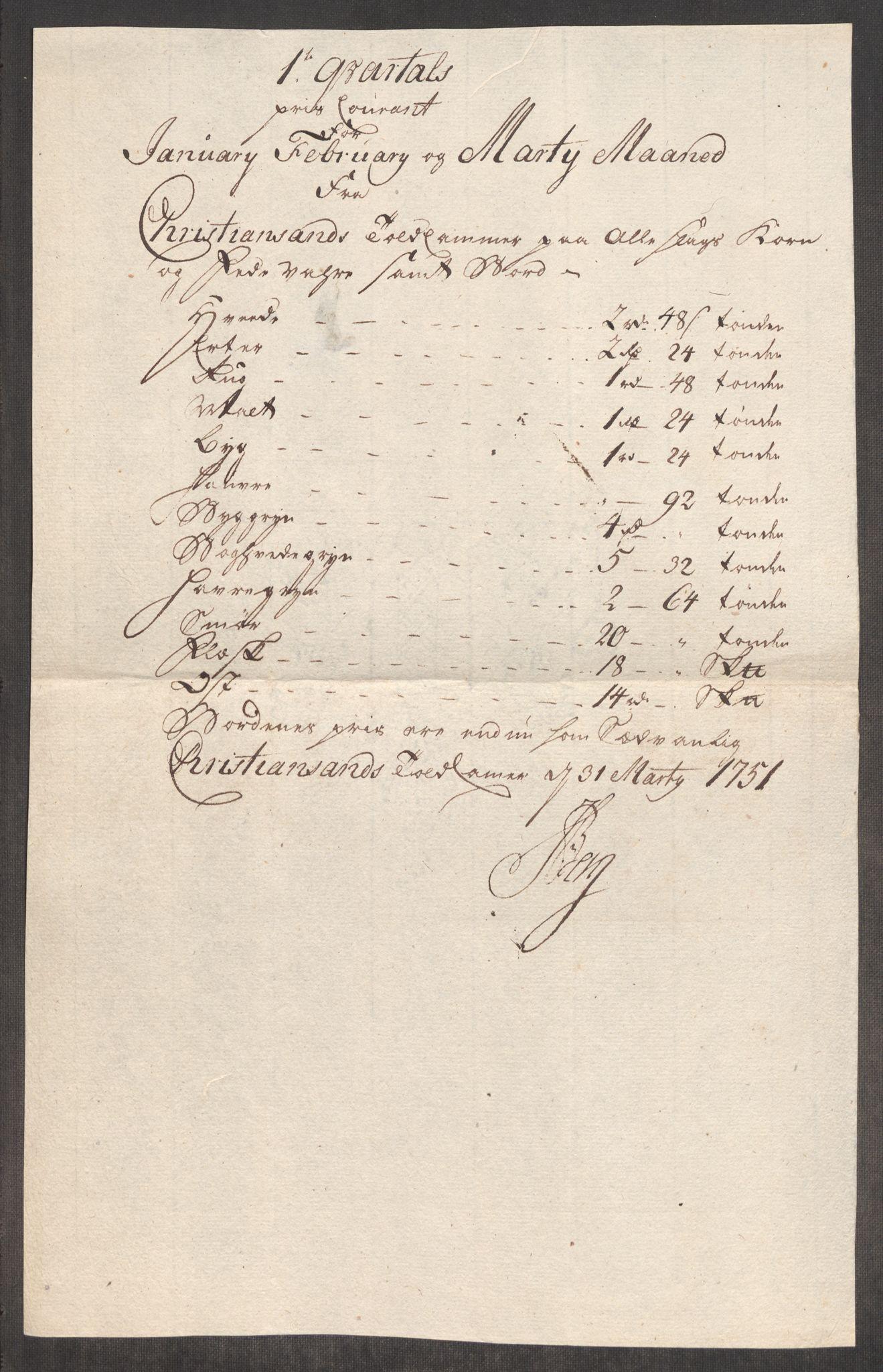 RA, Rentekammeret inntil 1814, Realistisk ordnet avdeling, Oe/L0004: [Ø1]: Priskuranter, 1749-1752, s. 684