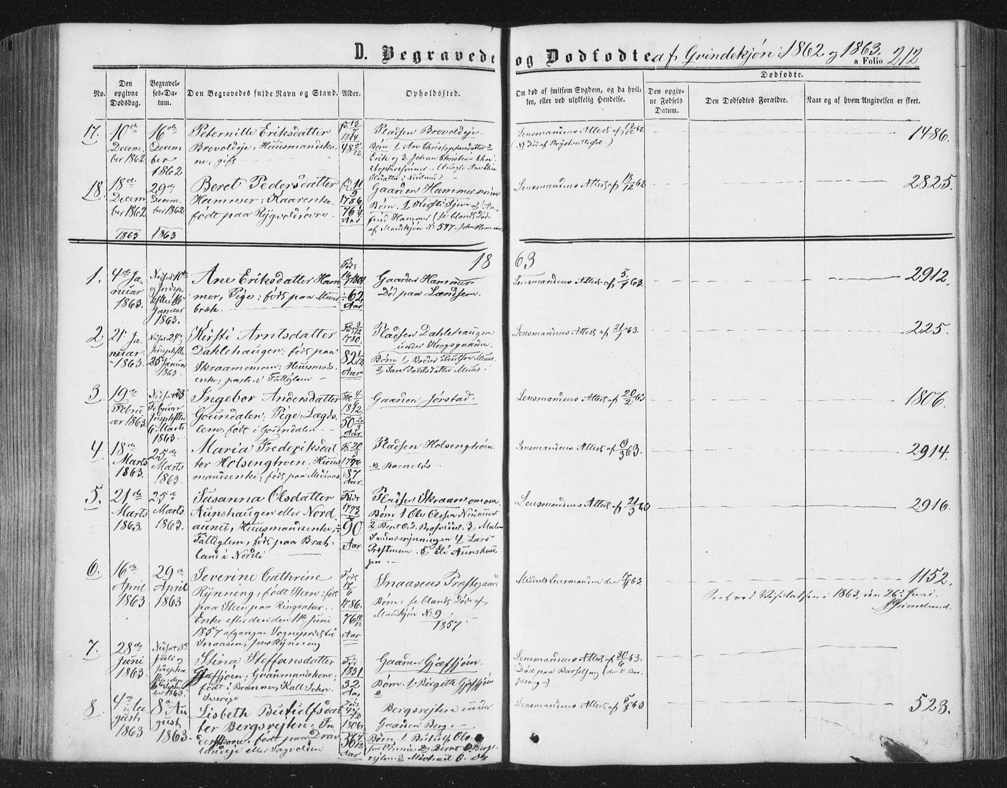 SAT, Ministerialprotokoller, klokkerbøker og fødselsregistre - Nord-Trøndelag, 749/L0472: Ministerialbok nr. 749A06, 1857-1873, s. 212
