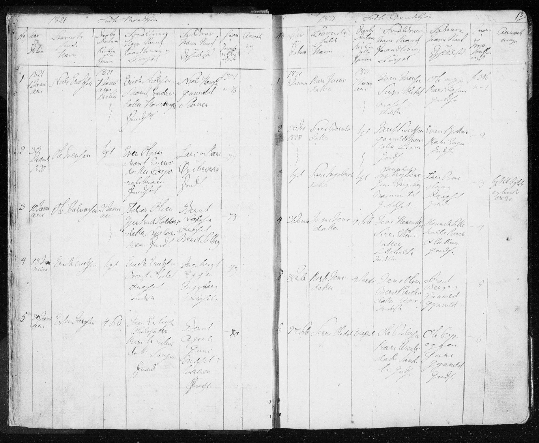 SAT, Ministerialprotokoller, klokkerbøker og fødselsregistre - Sør-Trøndelag, 689/L1043: Klokkerbok nr. 689C02, 1816-1892, s. 13