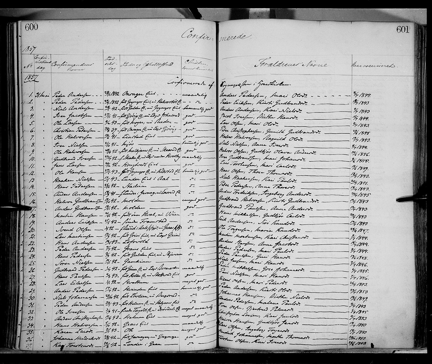SAH, Gran prestekontor, Ministerialbok nr. 12, 1856-1874, s. 600-601