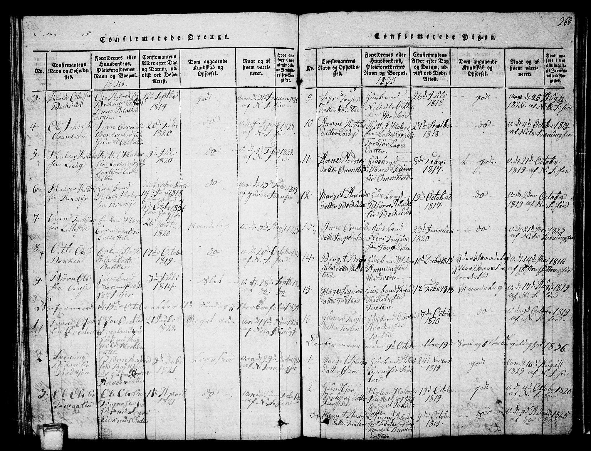 SAKO, Vinje kirkebøker, G/Ga/L0001: Klokkerbok nr. I 1, 1814-1843, s. 266