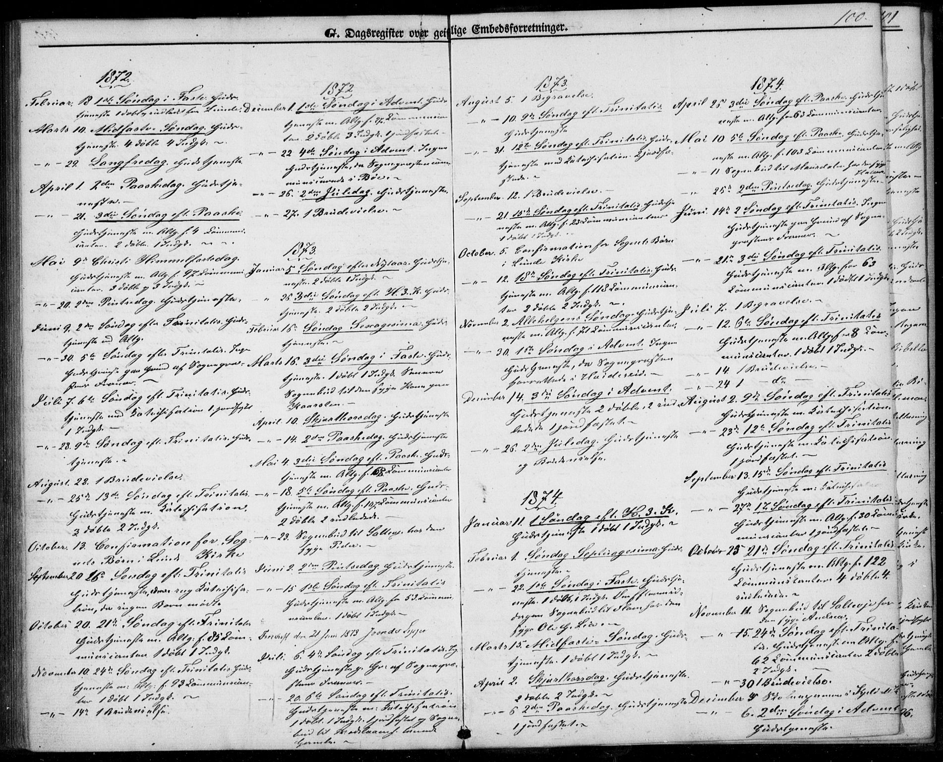 SAKO, Lunde kirkebøker, F/Fb/L0002: Ministerialbok nr. II 2, 1861-1881, s. 100