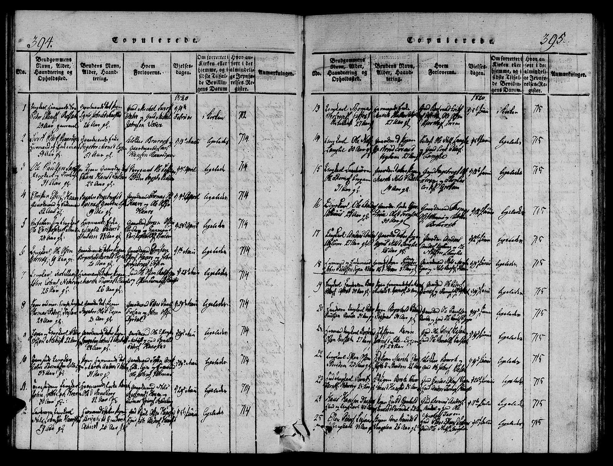 SAT, Ministerialprotokoller, klokkerbøker og fødselsregistre - Sør-Trøndelag, 695/L1141: Ministerialbok nr. 695A04 /1, 1816-1824, s. 394-395