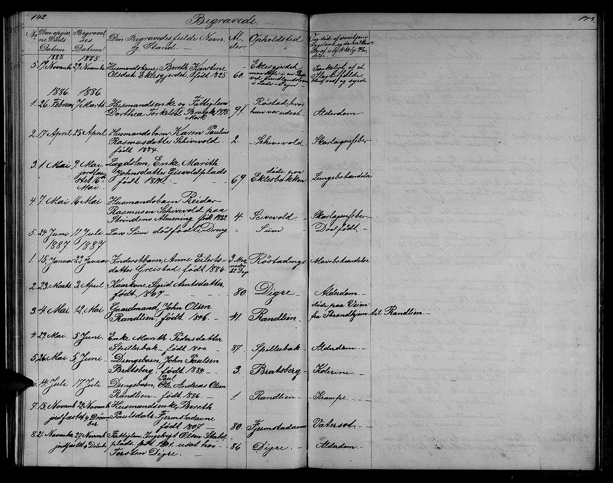 SAT, Ministerialprotokoller, klokkerbøker og fødselsregistre - Sør-Trøndelag, 608/L0340: Klokkerbok nr. 608C06, 1864-1889, s. 142-143