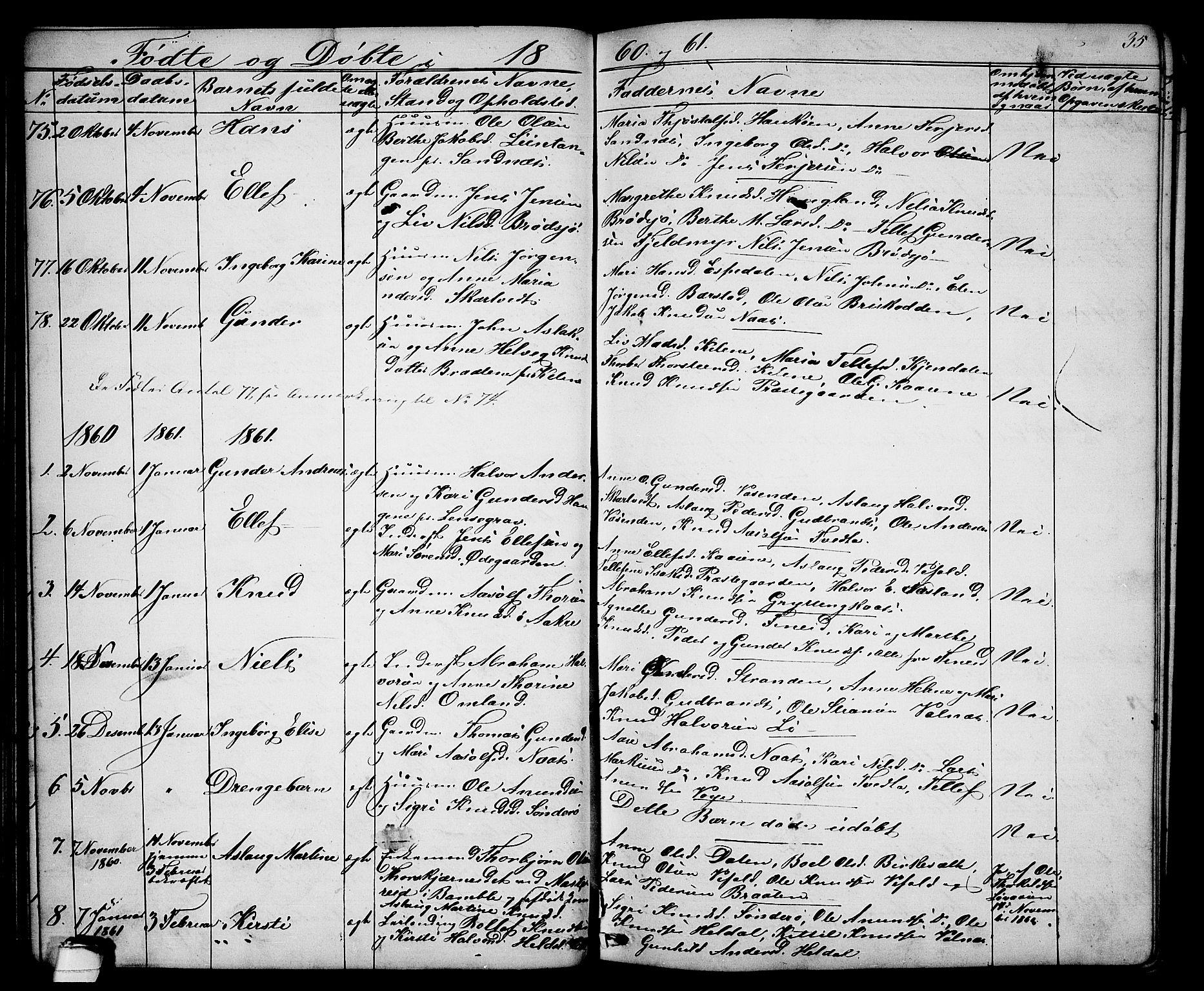 SAKO, Drangedal kirkebøker, G/Ga/L0002: Klokkerbok nr. I 2, 1856-1887, s. 35