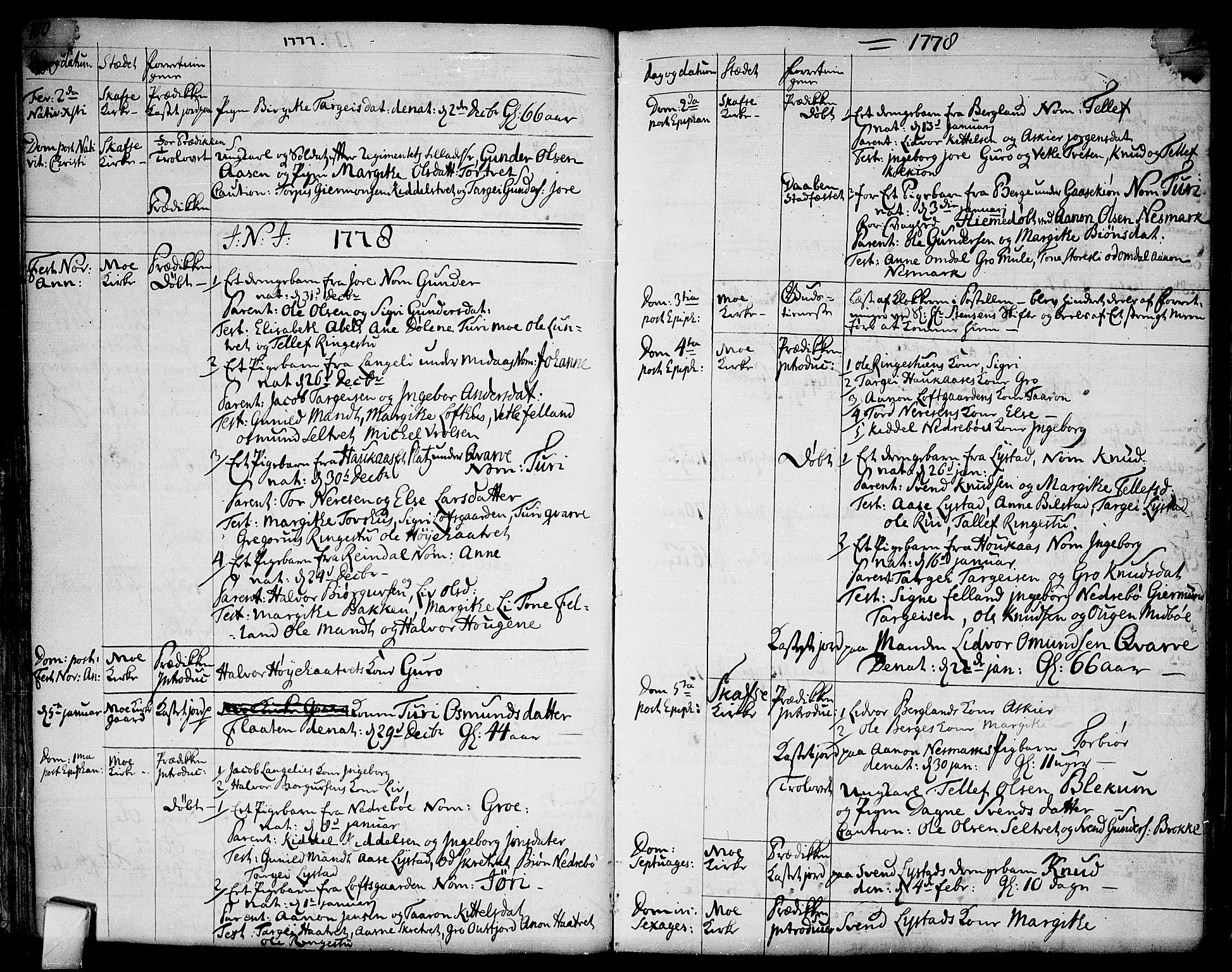 SAKO, Mo kirkebøker, F/Fa/L0002: Ministerialbok nr. I 2, 1766-1799, s. 100-101