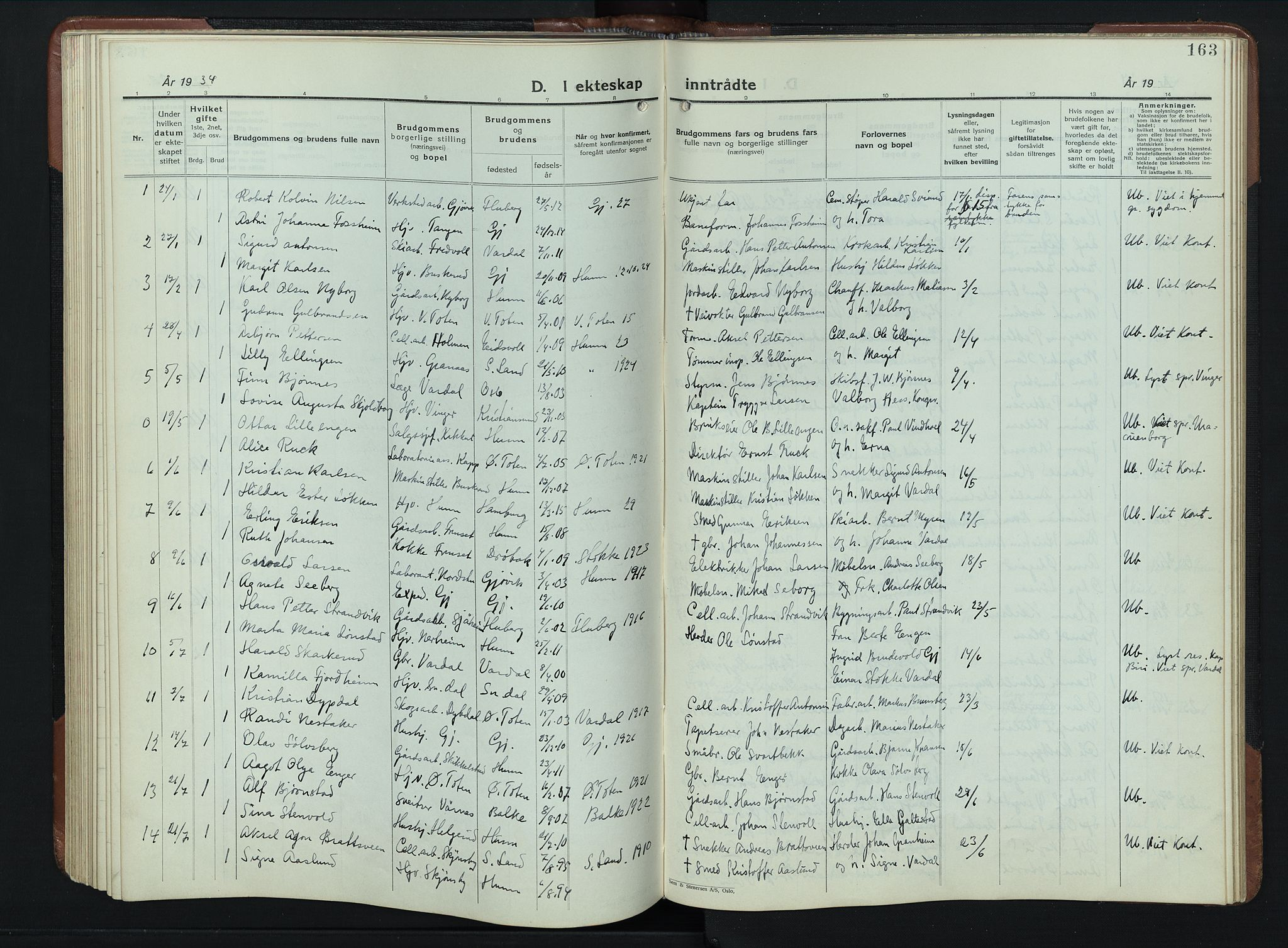 SAH, Vardal prestekontor, H/Ha/Hab/L0023: Klokkerbok nr. 23, 1929-1941, s. 163