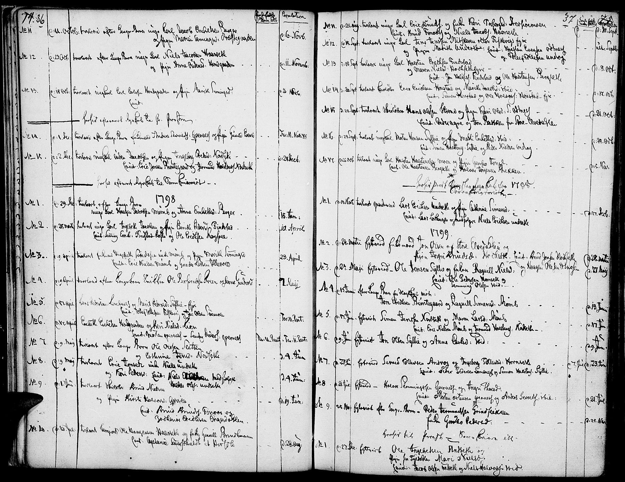 SAH, Rendalen prestekontor, H/Ha/Haa/L0002: Ministerialbok nr. 2, 1788-1814, s. 36-37