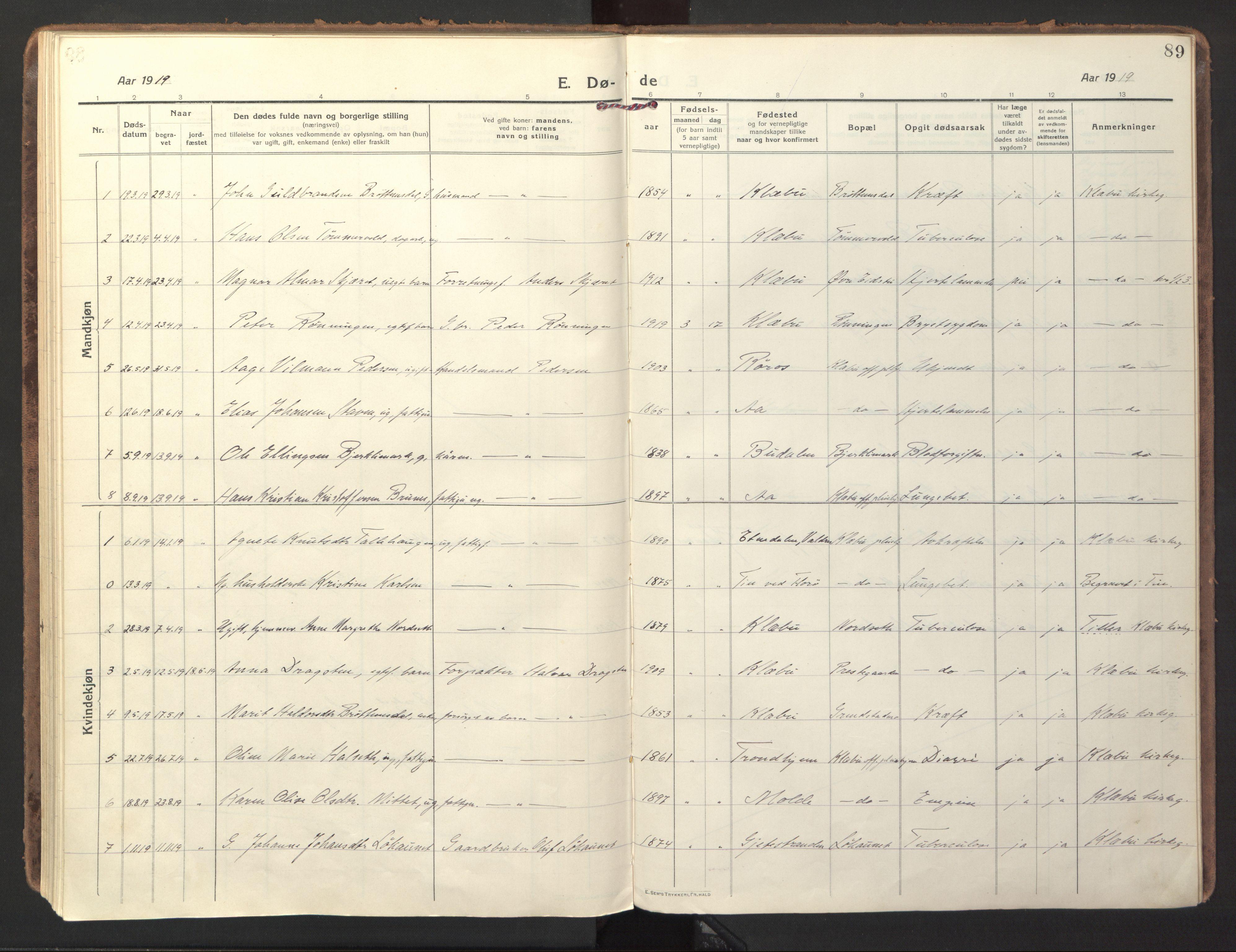 SAT, Ministerialprotokoller, klokkerbøker og fødselsregistre - Sør-Trøndelag, 618/L0449: Ministerialbok nr. 618A12, 1917-1924, s. 89