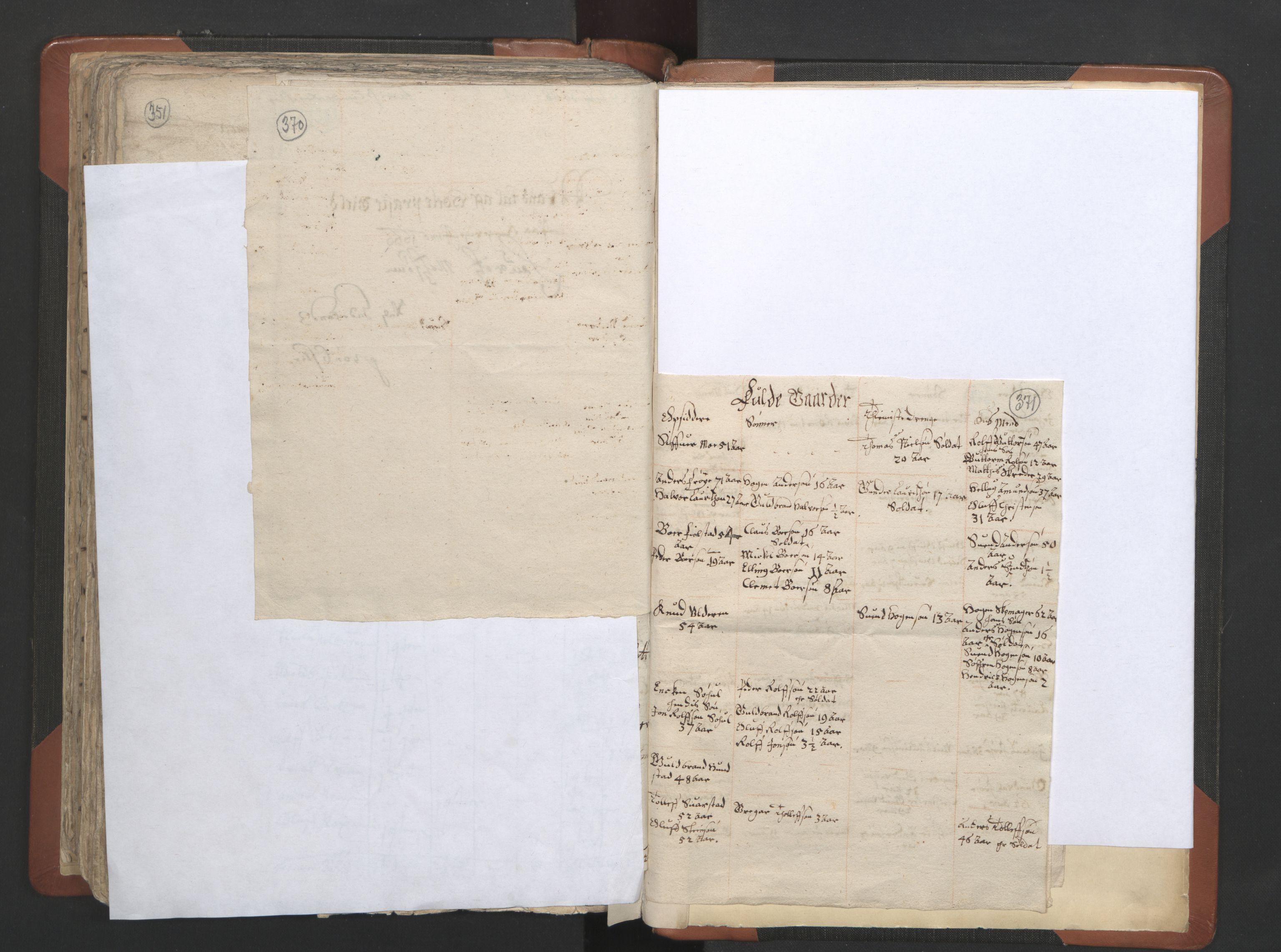 RA, Sogneprestenes manntall 1664-1666, nr. 7: Hadeland prosti, 1664-1666, s. 370-371