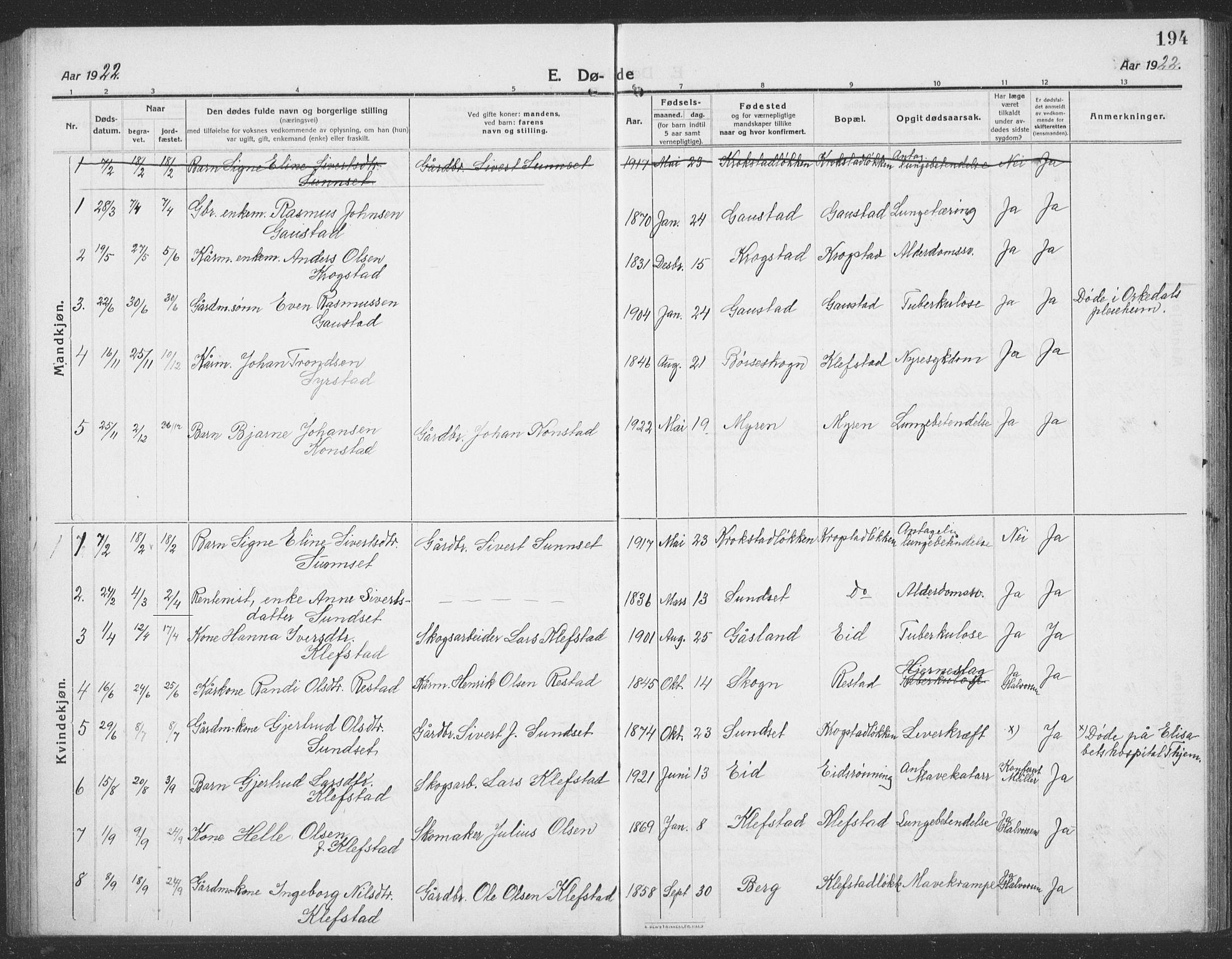 SAT, Ministerialprotokoller, klokkerbøker og fødselsregistre - Sør-Trøndelag, 694/L1134: Klokkerbok nr. 694C06, 1915-1937, s. 194