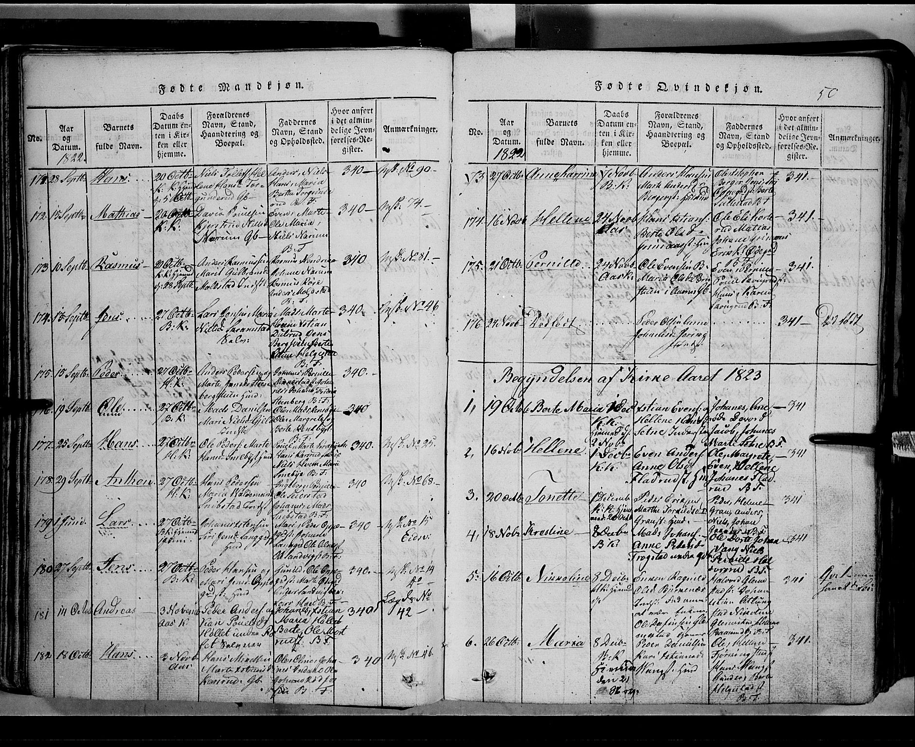 SAH, Toten prestekontor, Klokkerbok nr. 2, 1820-1827, s. 50