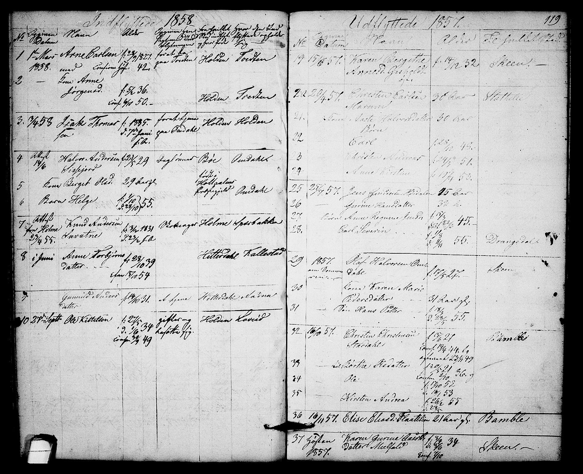 SAKO, Solum kirkebøker, G/Gb/L0001: Klokkerbok nr. II 1, 1848-1859, s. 119