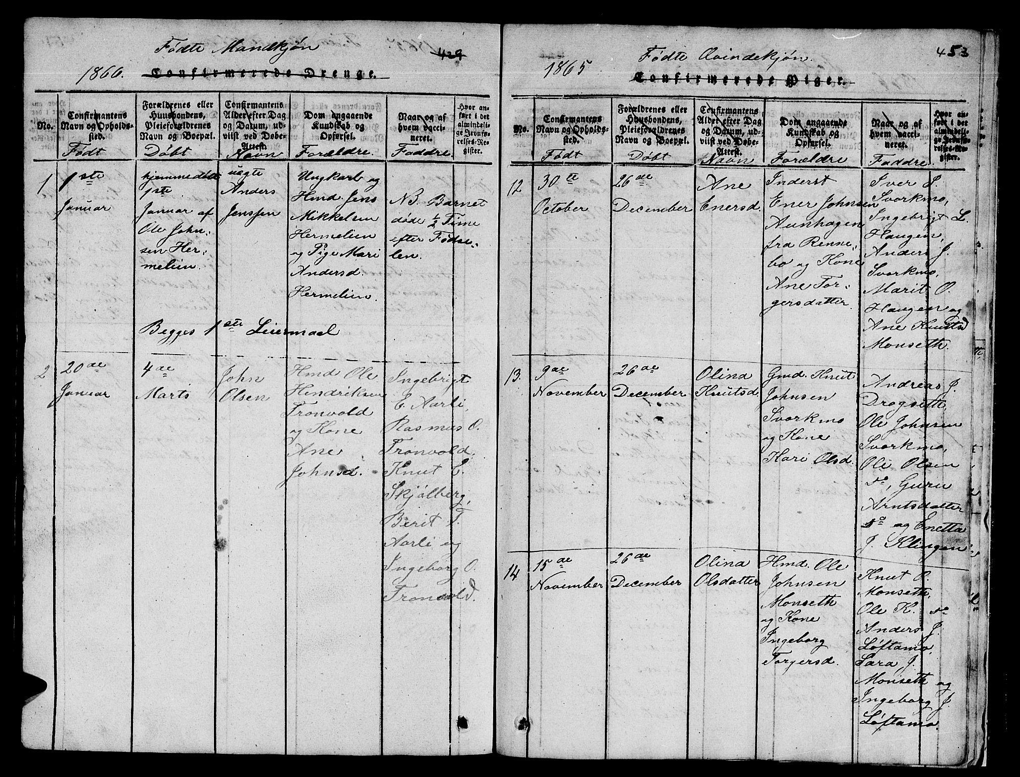 SAT, Ministerialprotokoller, klokkerbøker og fødselsregistre - Sør-Trøndelag, 671/L0842: Klokkerbok nr. 671C01, 1816-1867, s. 452-453