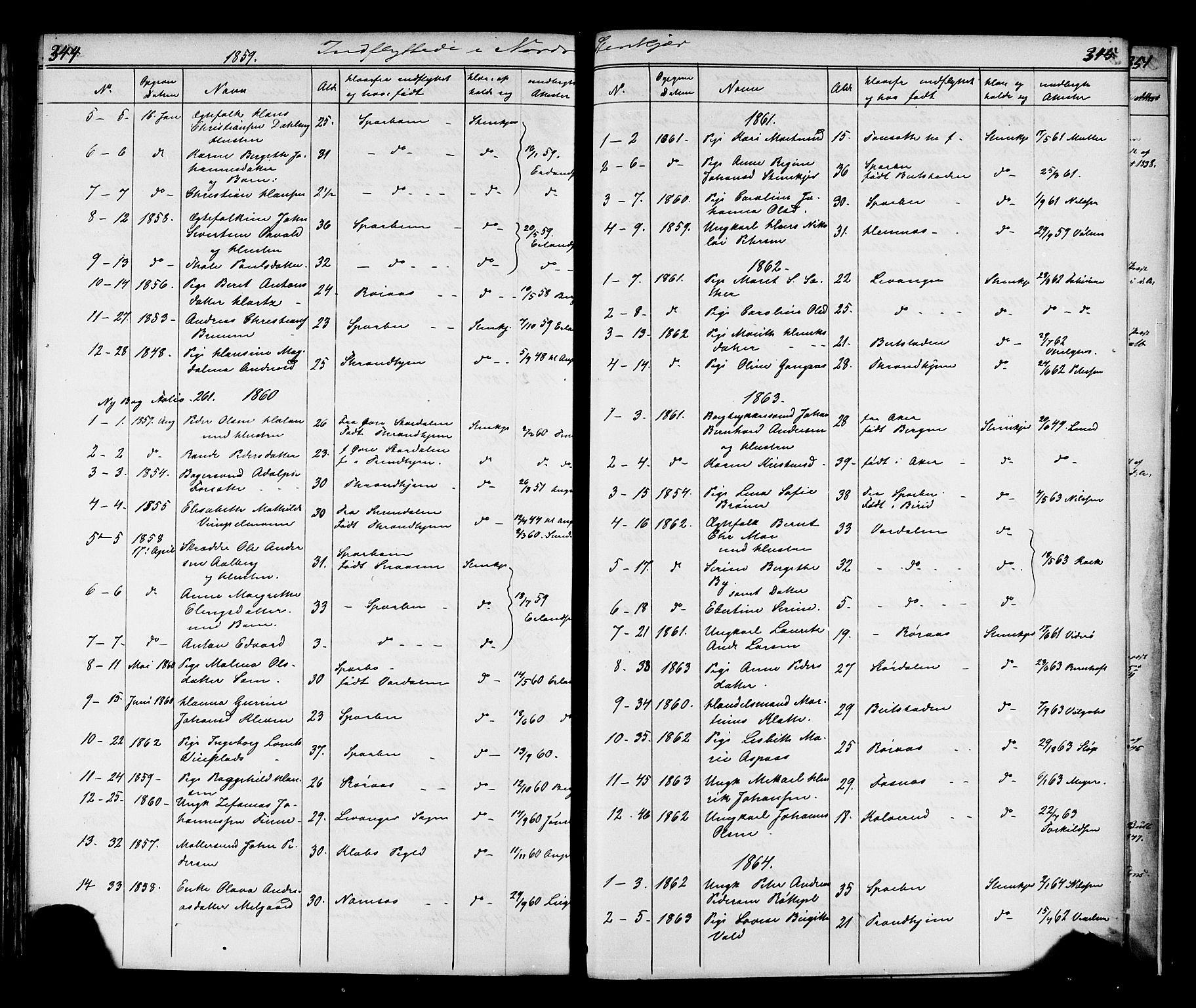 SAT, Ministerialprotokoller, klokkerbøker og fødselsregistre - Nord-Trøndelag, 739/L0367: Ministerialbok nr. 739A01 /2, 1838-1868, s. 344-345