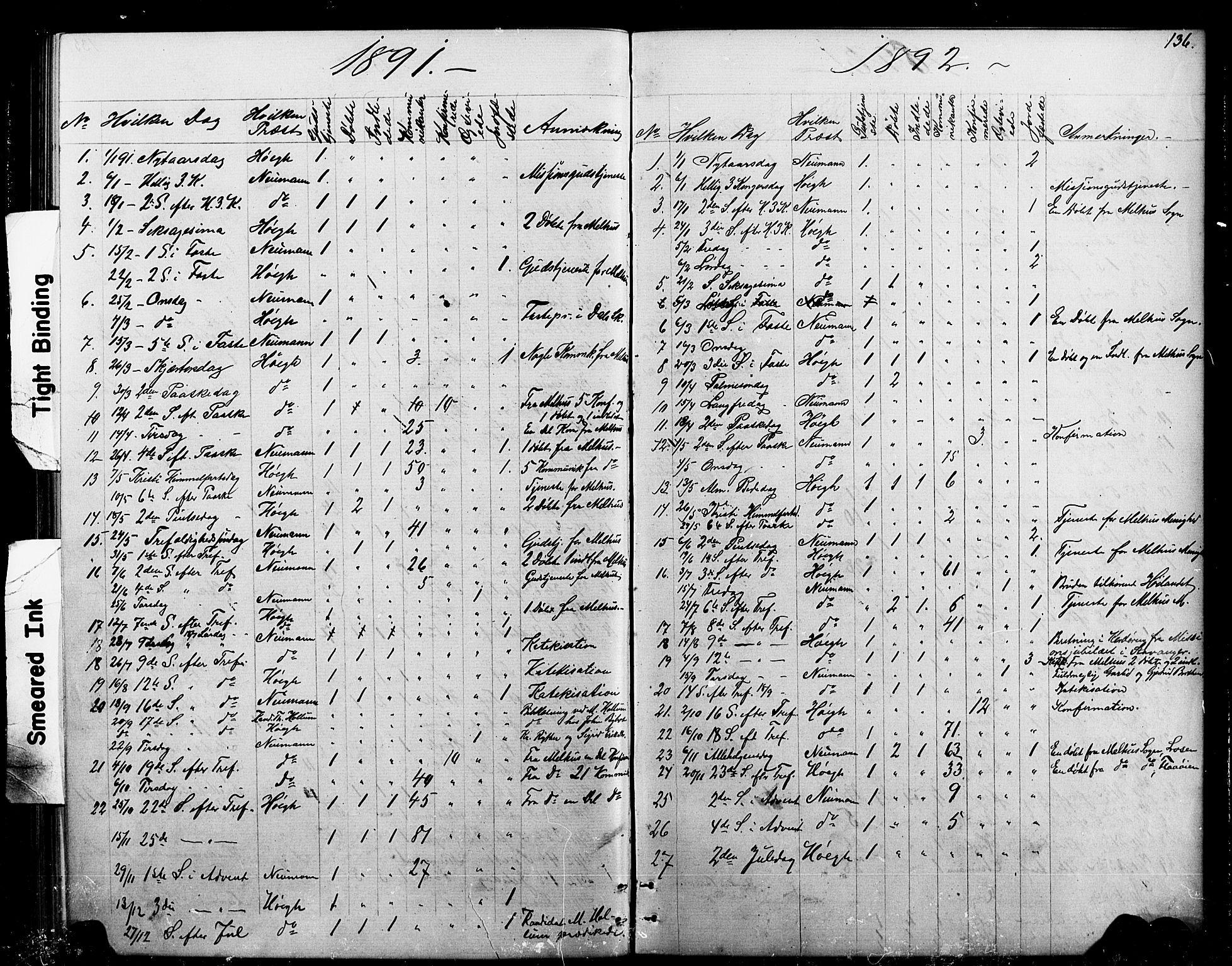SAT, Ministerialprotokoller, klokkerbøker og fødselsregistre - Sør-Trøndelag, 693/L1123: Klokkerbok nr. 693C04, 1887-1910, s. 136