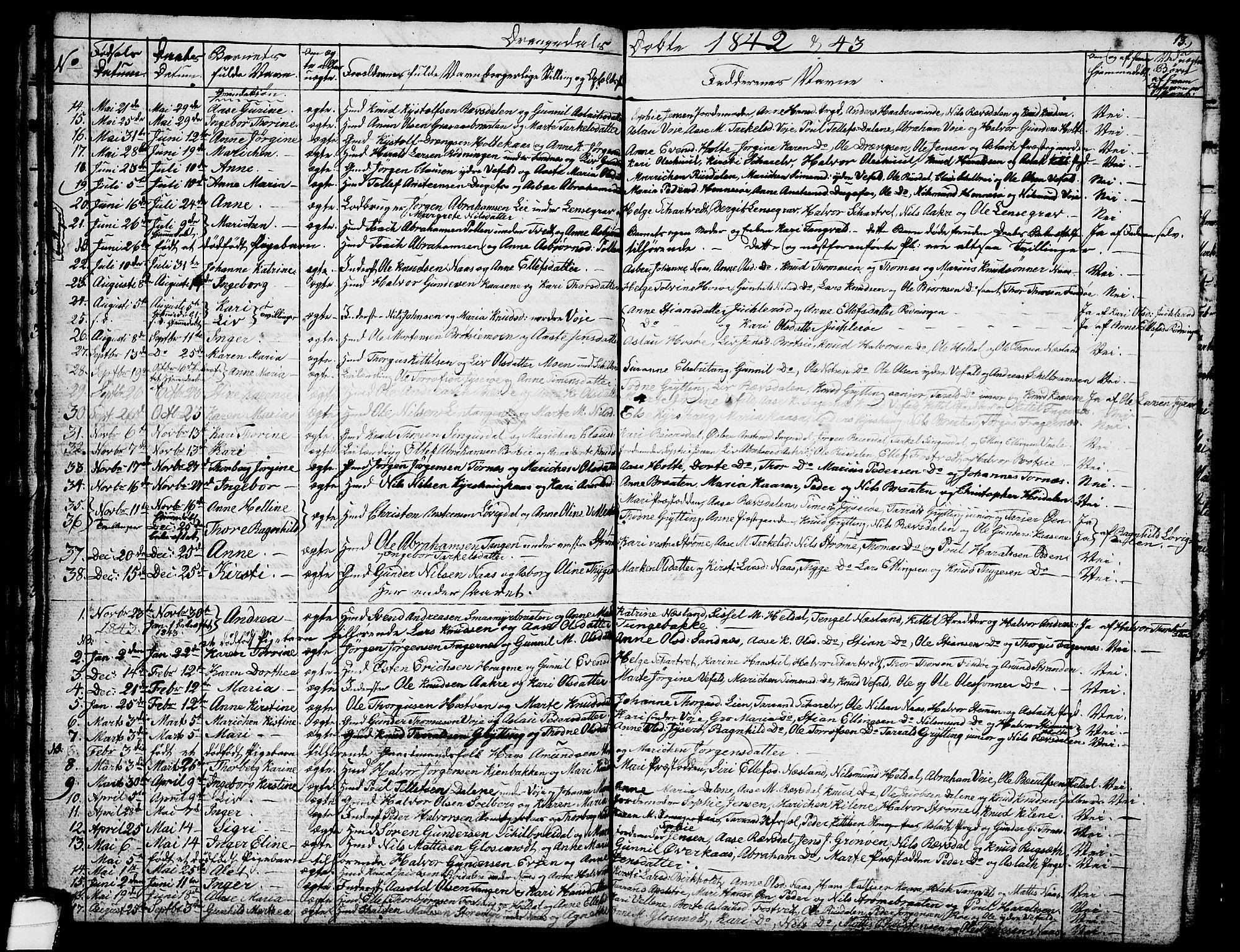 SAKO, Drangedal kirkebøker, G/Ga/L0001: Klokkerbok nr. I 1 /1, 1814-1856, s. 13