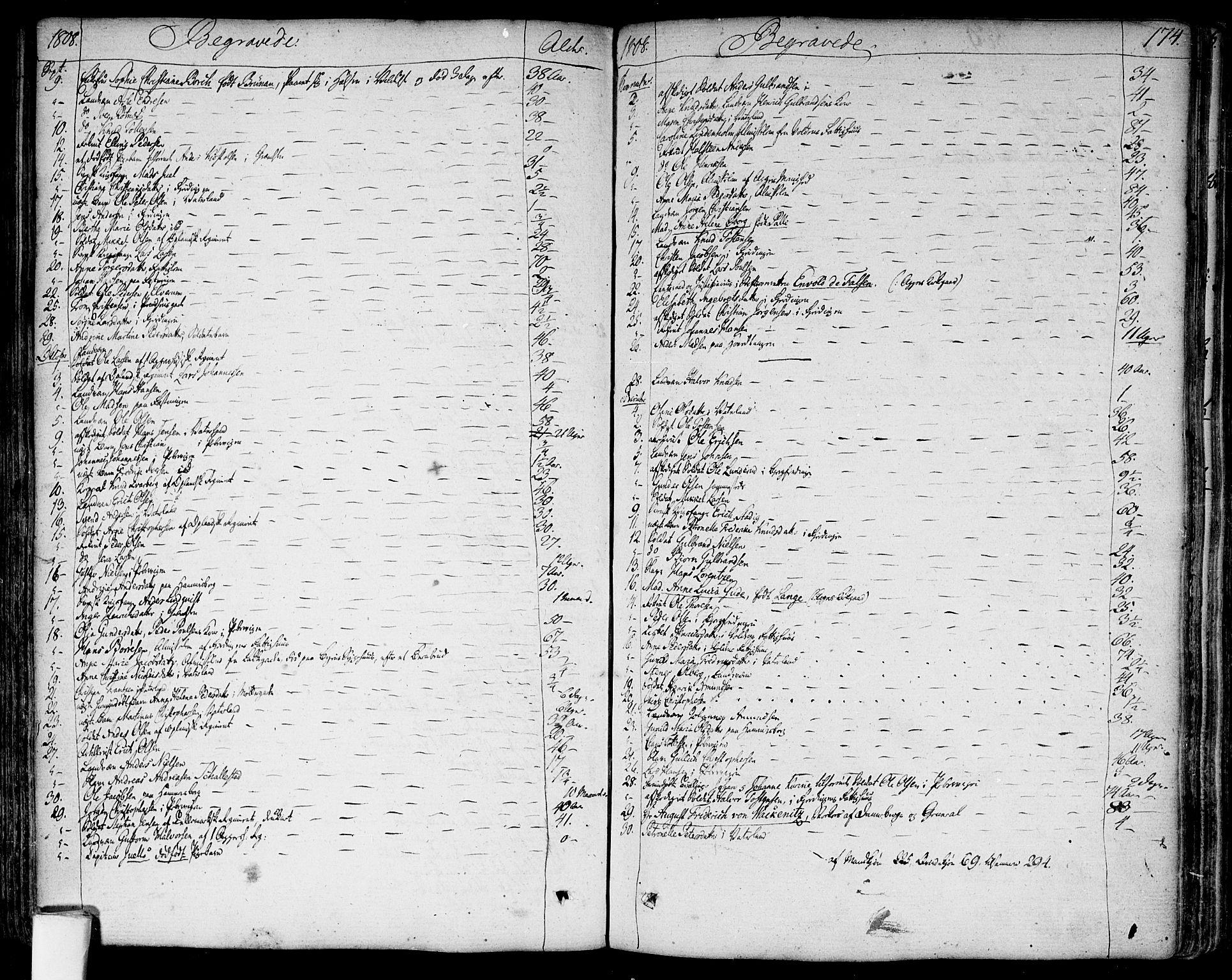 SAO, Garnisonsmenigheten Kirkebøker, F/Fa/L0003: Ministerialbok nr. 3, 1777-1809, s. 174