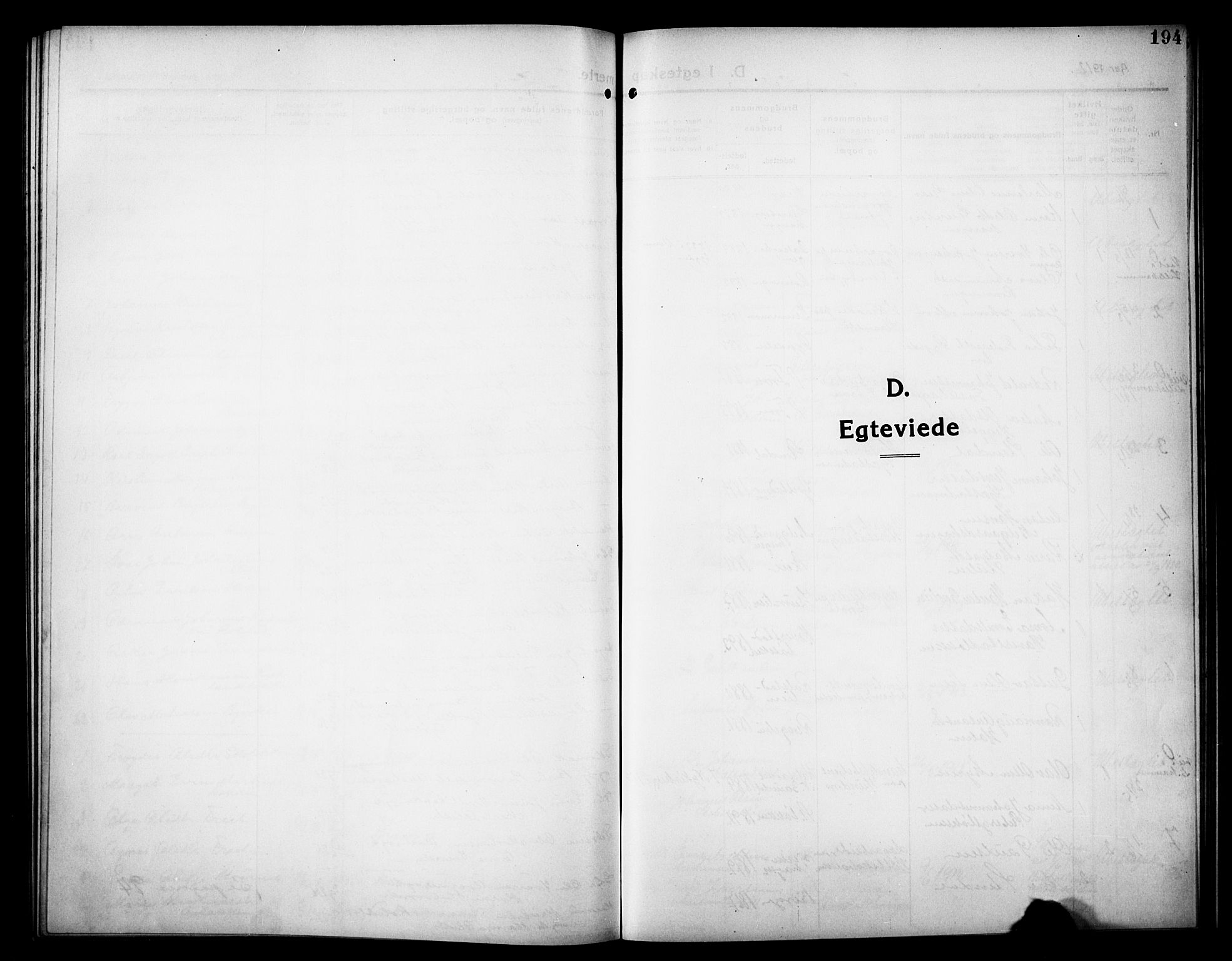 SAH, Sør-Fron prestekontor, H/Ha/Hab/L0005: Klokkerbok nr. 5, 1912-1930, s. 194