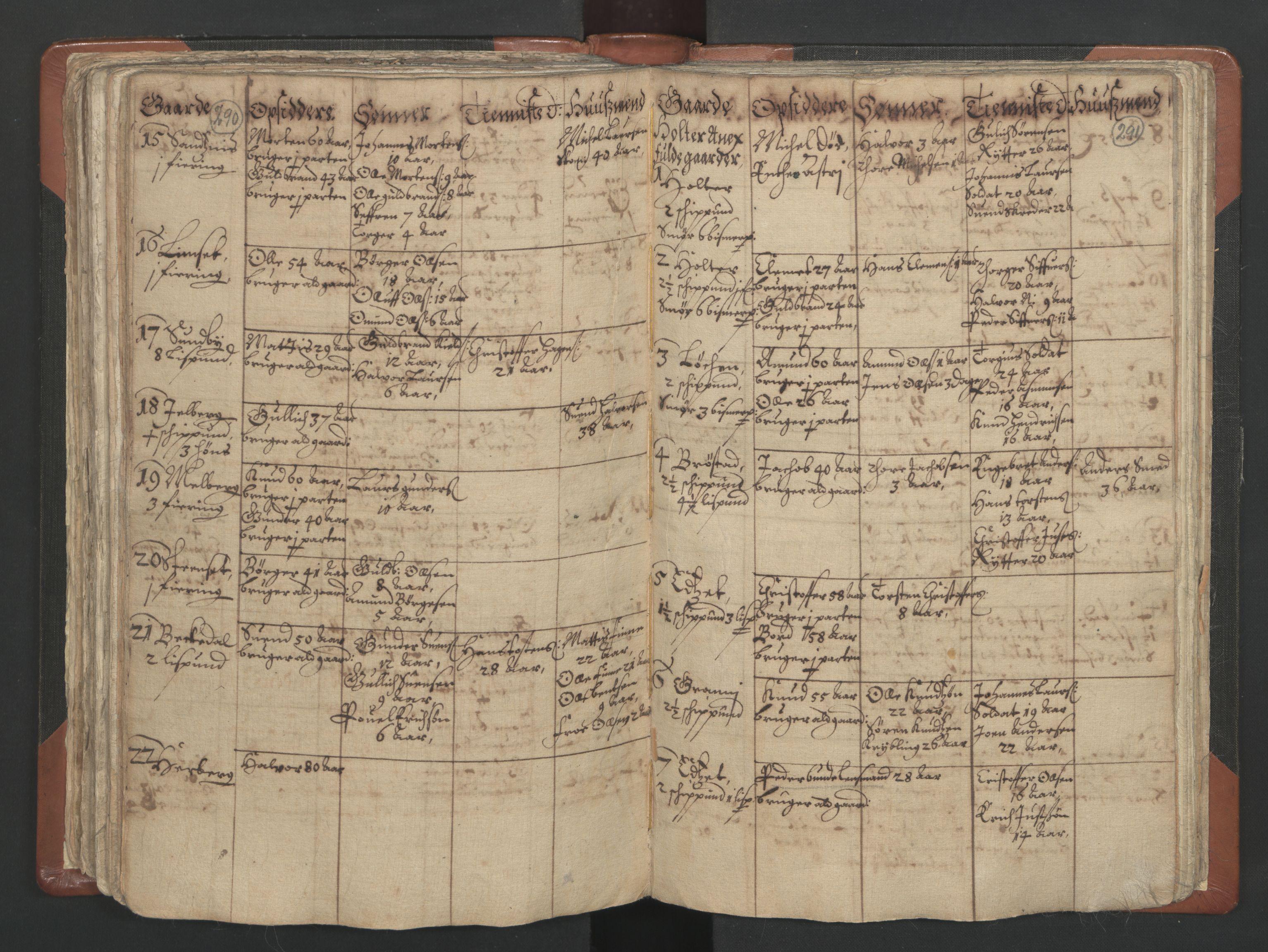 RA, Sogneprestenes manntall 1664-1666, nr. 4: Øvre Romerike prosti, 1664-1666, s. 290-291