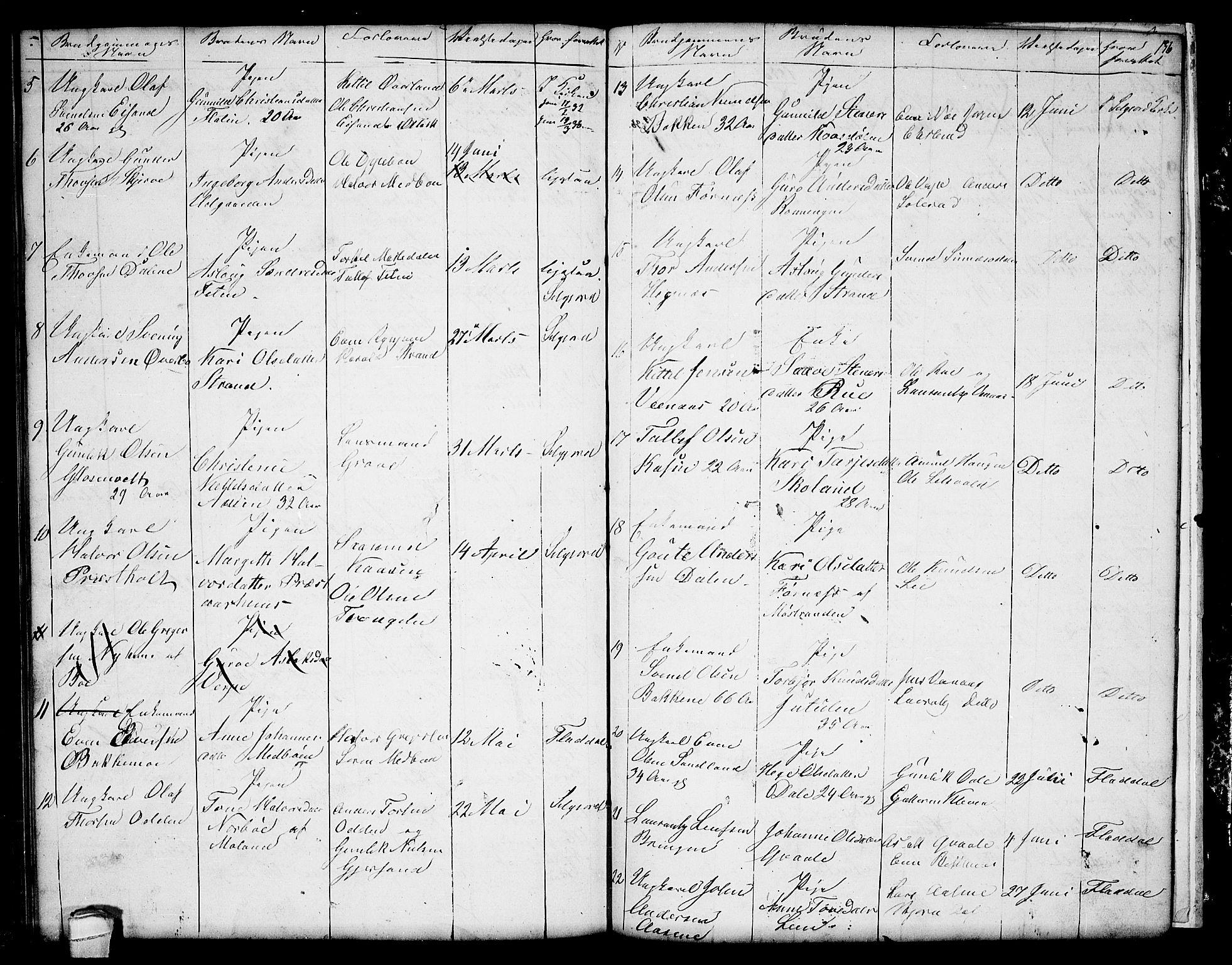 SAKO, Seljord kirkebøker, G/Ga/L0002: Klokkerbok nr. I 2, 1838-1866, s. 136