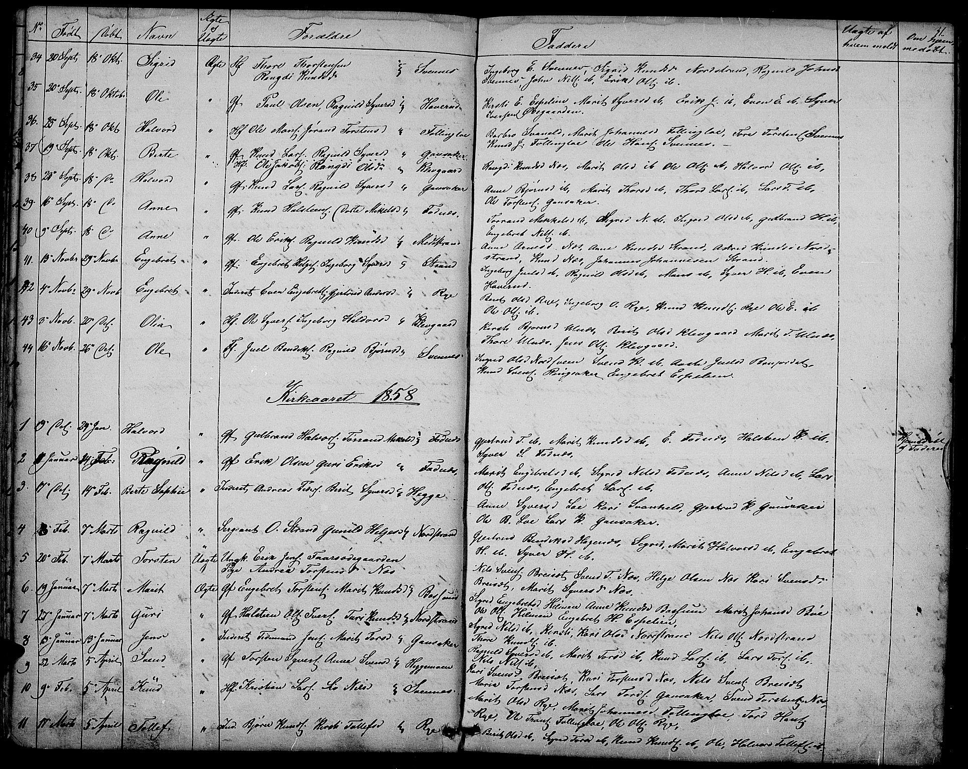 SAH, Nord-Aurdal prestekontor, Klokkerbok nr. 3, 1842-1882, s. 31