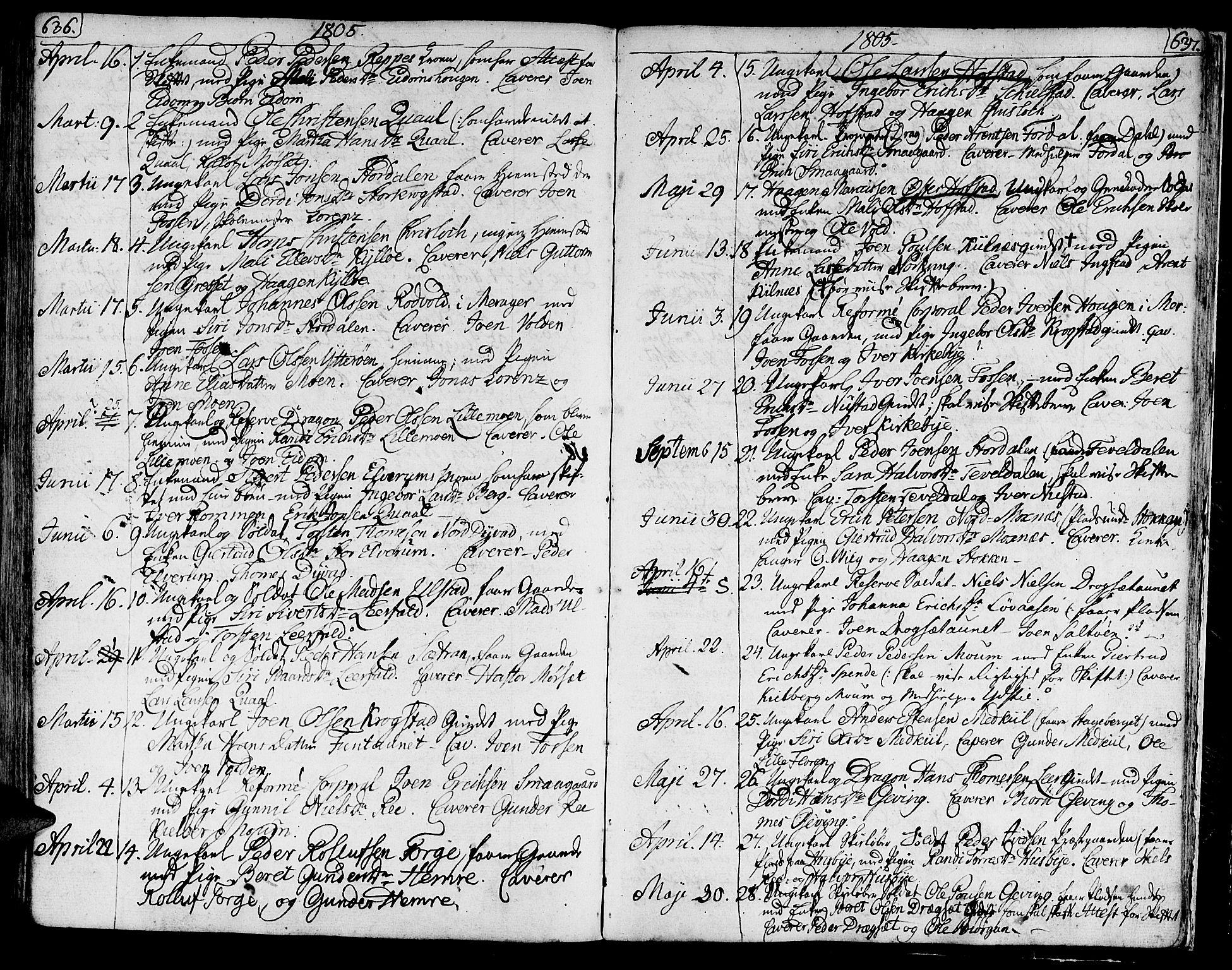 SAT, Ministerialprotokoller, klokkerbøker og fødselsregistre - Nord-Trøndelag, 709/L0060: Ministerialbok nr. 709A07, 1797-1815, s. 636-637