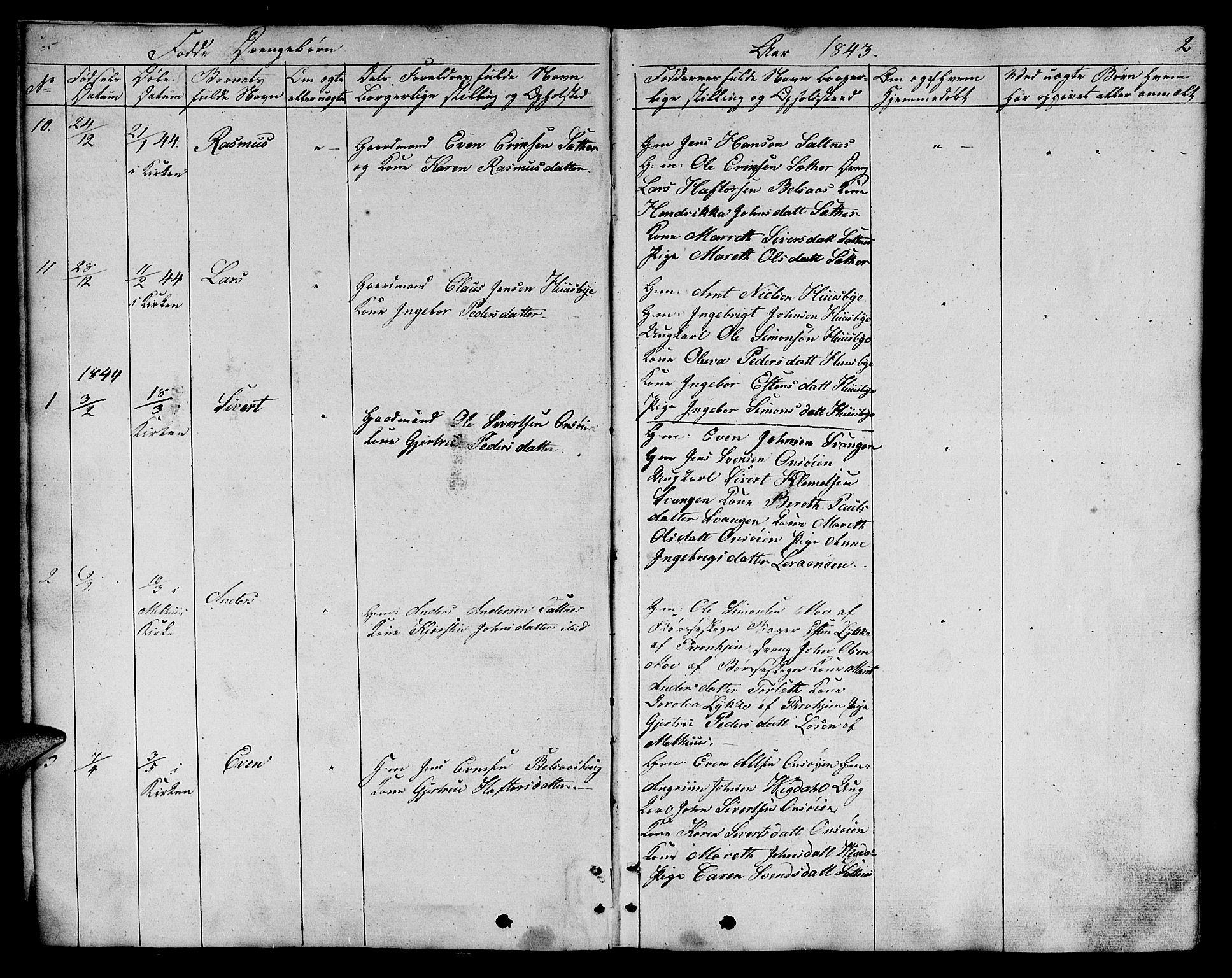 SAT, Ministerialprotokoller, klokkerbøker og fødselsregistre - Sør-Trøndelag, 666/L0789: Klokkerbok nr. 666C02, 1843-1847, s. 2