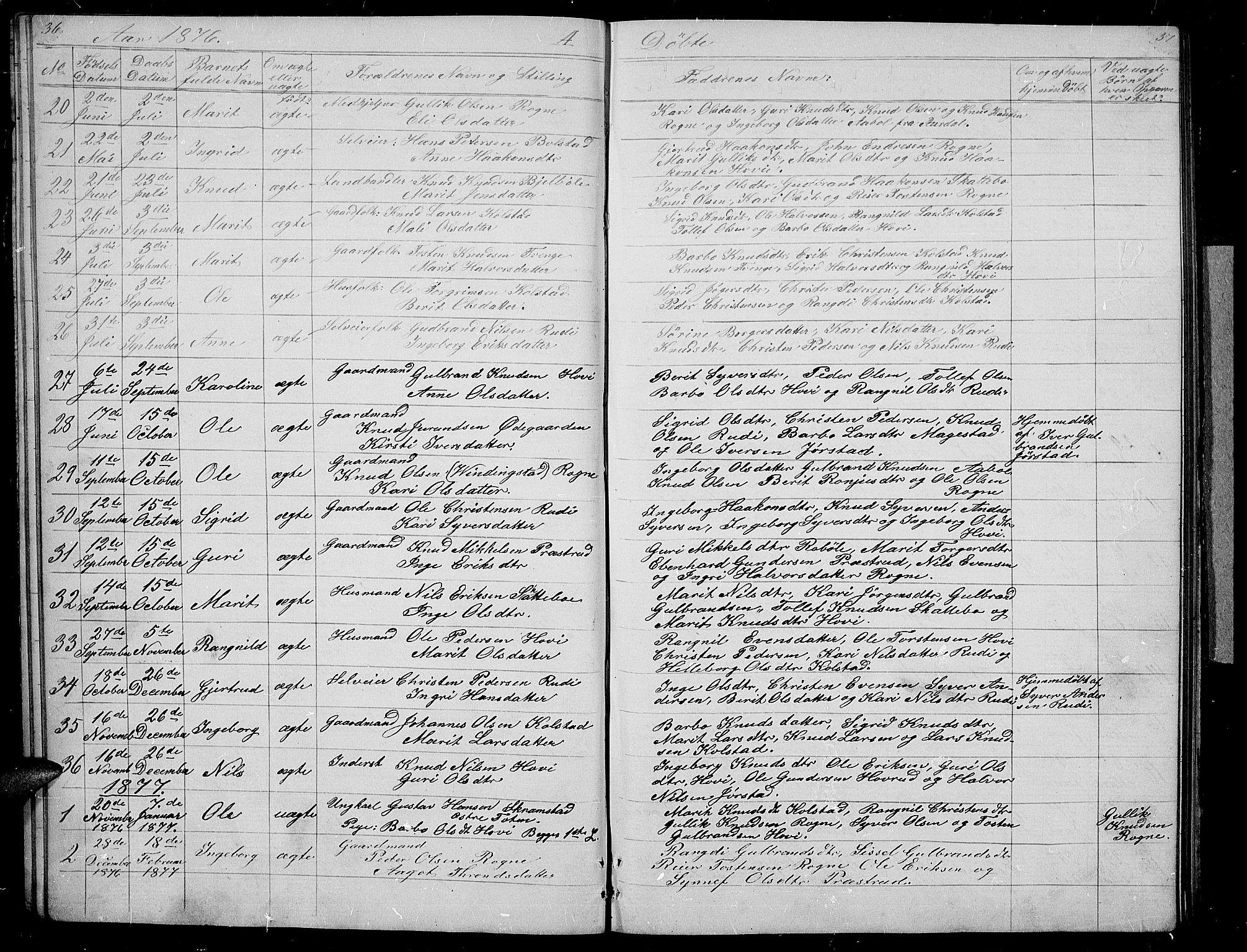 SAH, Øystre Slidre prestekontor, Klokkerbok nr. 3, 1866-1886, s. 36-37