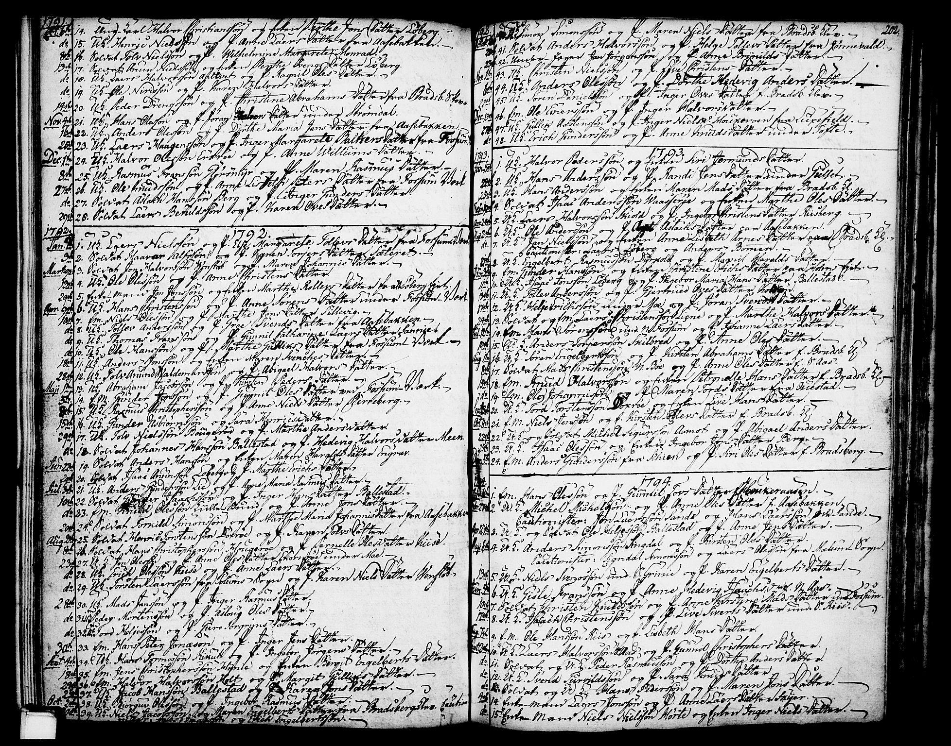 SAKO, Gjerpen kirkebøker, F/Fa/L0002: Ministerialbok nr. 2, 1747-1795, s. 202