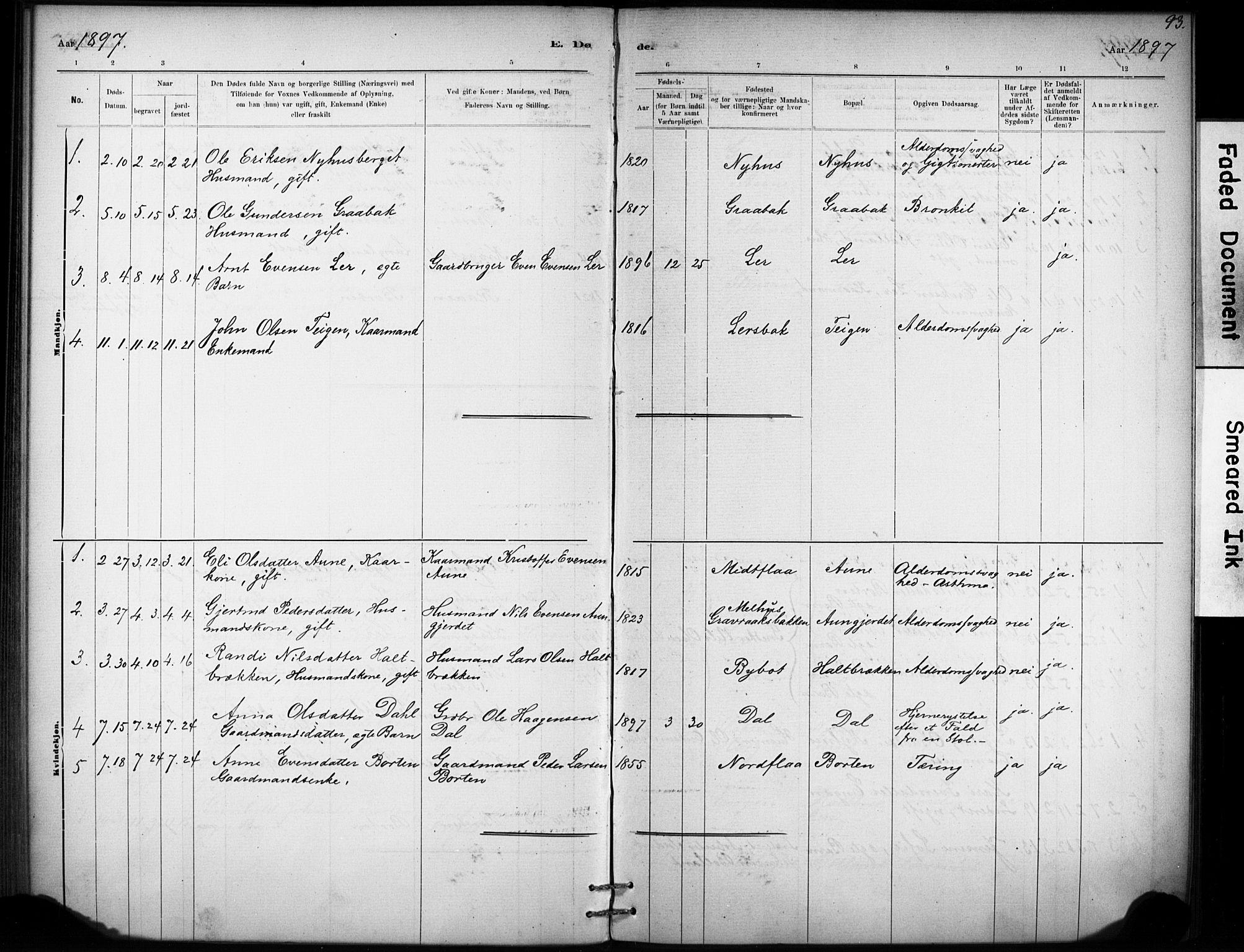SAT, Ministerialprotokoller, klokkerbøker og fødselsregistre - Sør-Trøndelag, 693/L1119: Ministerialbok nr. 693A01, 1887-1905, s. 93