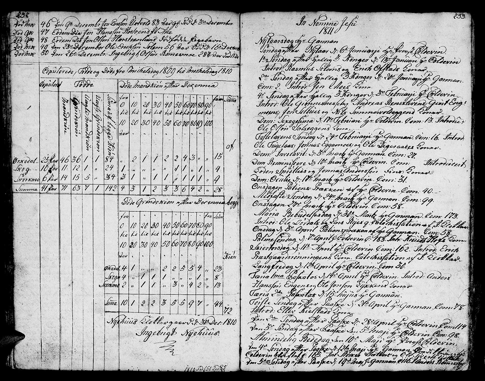 SAT, Ministerialprotokoller, klokkerbøker og fødselsregistre - Sør-Trøndelag, 668/L0815: Klokkerbok nr. 668C04, 1791-1815, s. 232-233