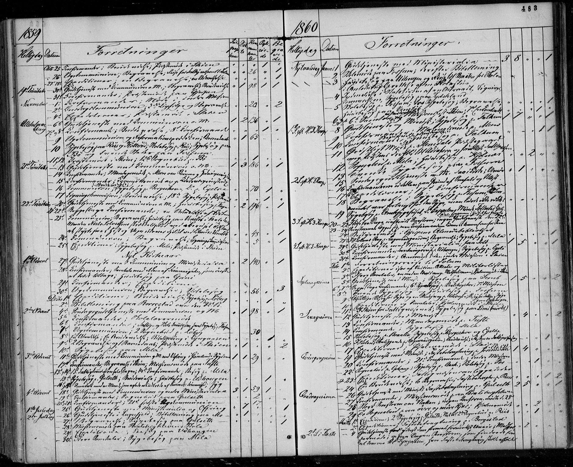 SAKO, Gjerpen kirkebøker, F/Fa/L0008b: Ministerialbok nr. 8B, 1857-1871, s. 483