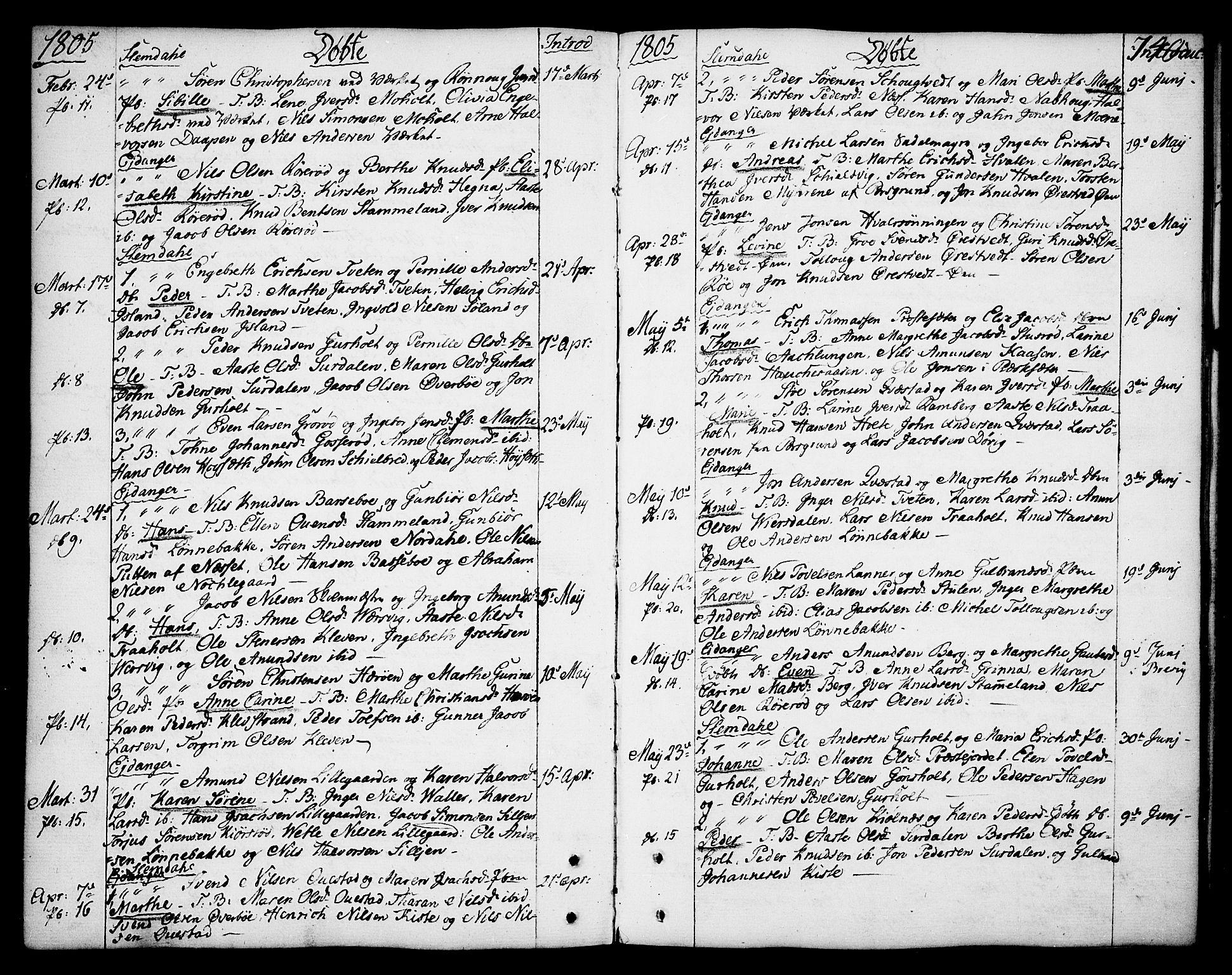 SAKO, Eidanger kirkebøker, F/Fa/L0006: Ministerialbok nr. 6, 1764-1814, s. 140