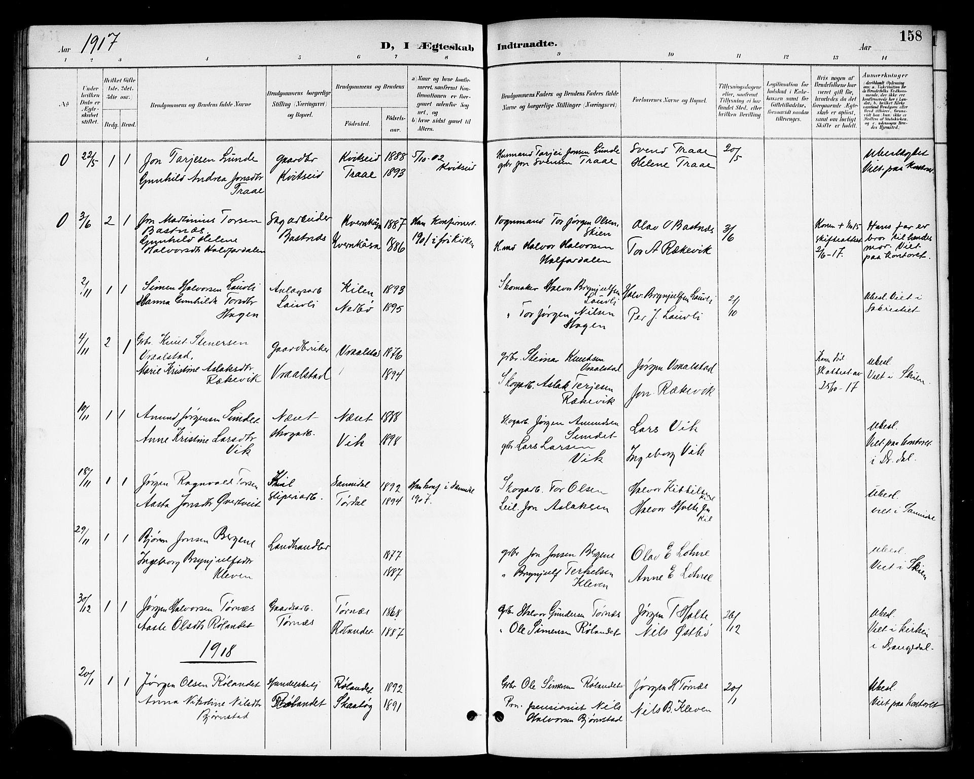 SAKO, Drangedal kirkebøker, G/Gb/L0002: Klokkerbok nr. II 2, 1895-1918, s. 158