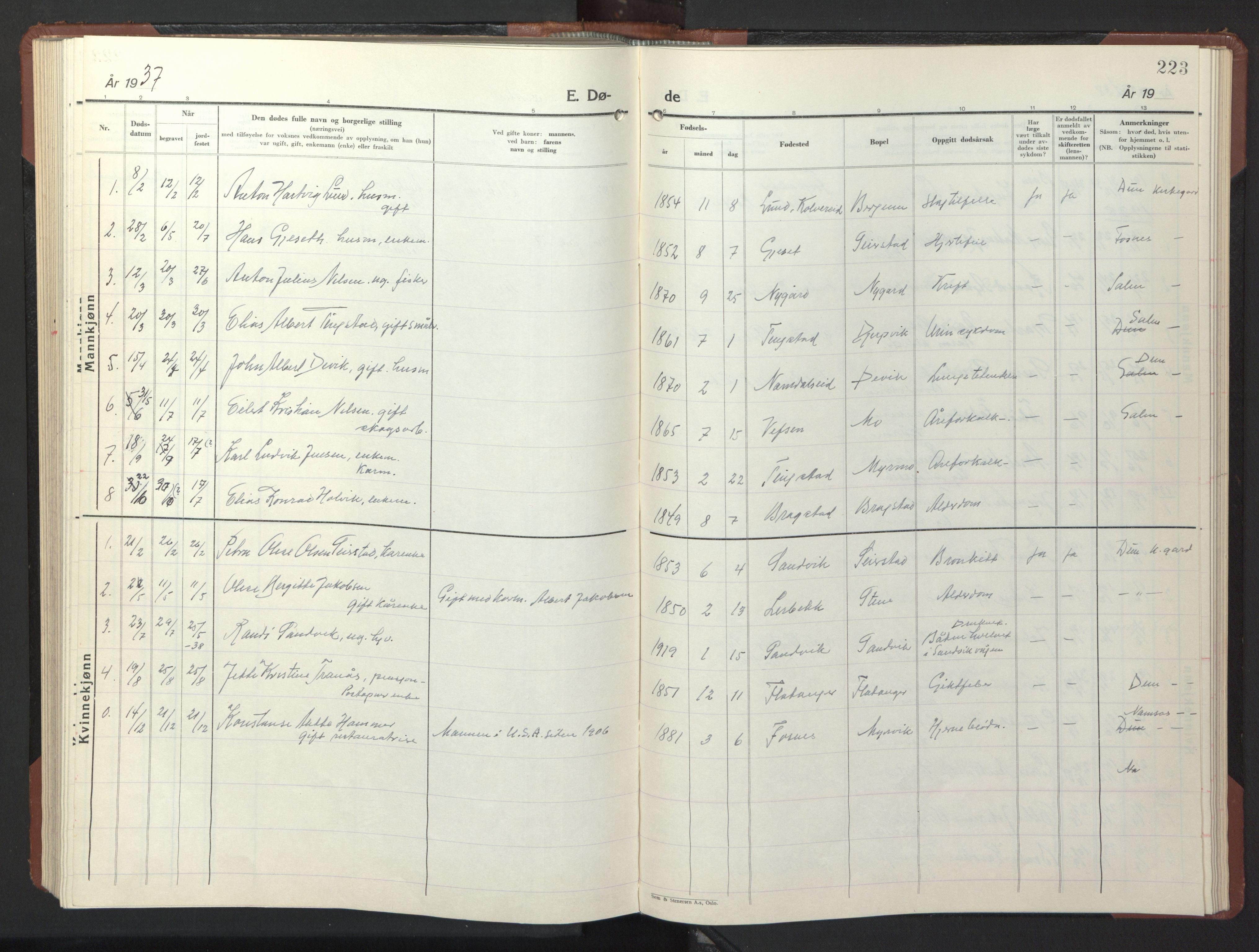 SAT, Ministerialprotokoller, klokkerbøker og fødselsregistre - Nord-Trøndelag, 773/L0625: Klokkerbok nr. 773C01, 1910-1952, s. 223