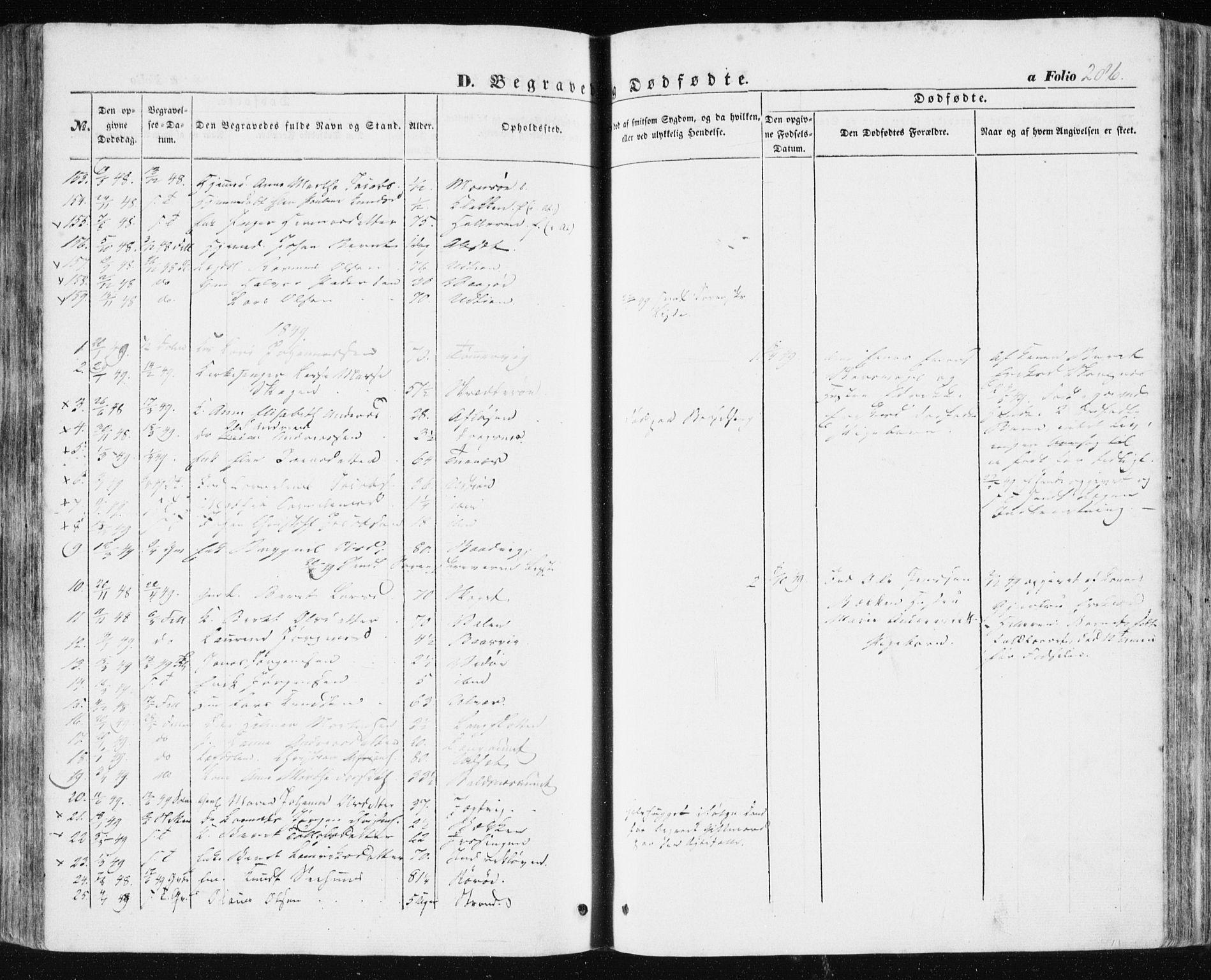 SAT, Ministerialprotokoller, klokkerbøker og fødselsregistre - Sør-Trøndelag, 634/L0529: Ministerialbok nr. 634A05, 1843-1851, s. 286