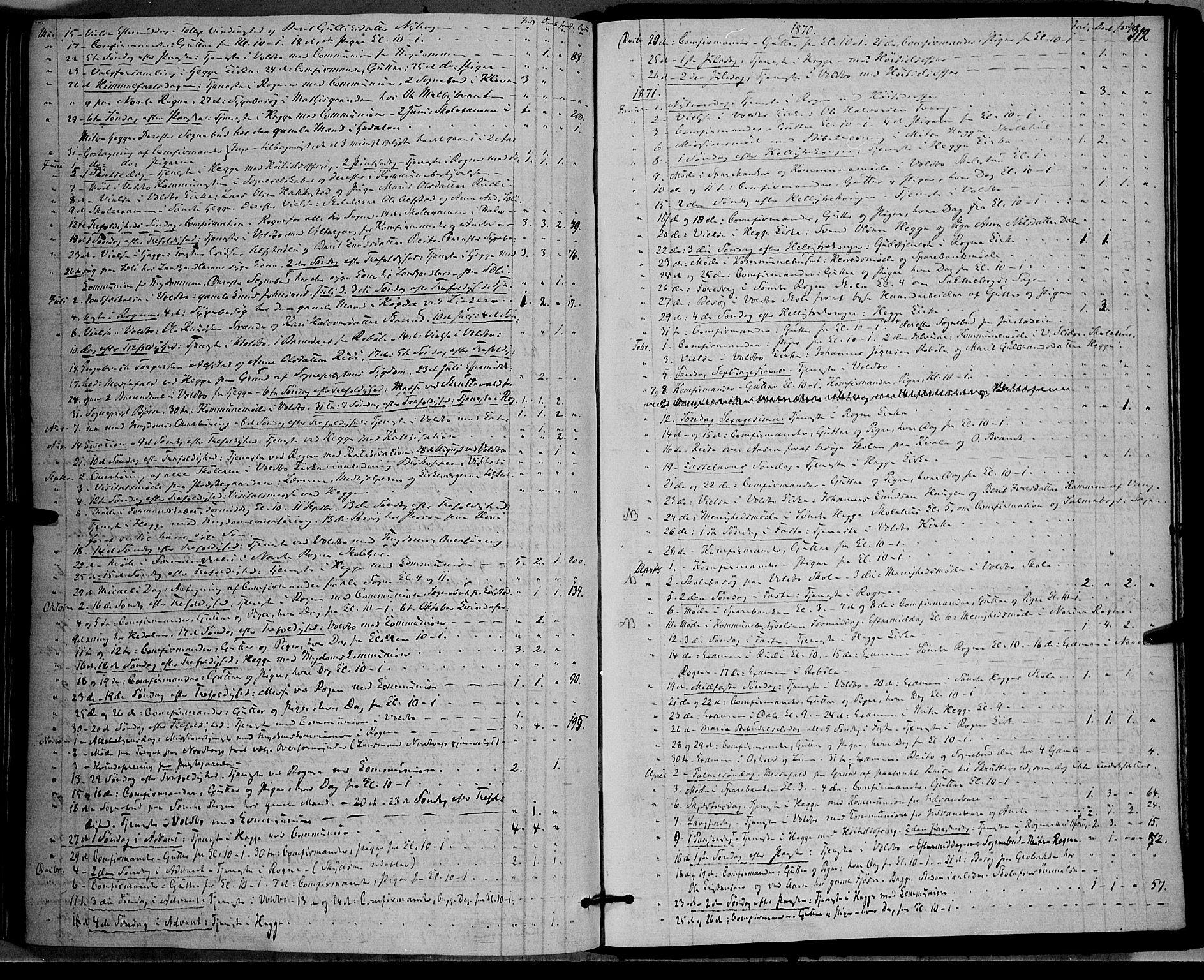 SAH, Øystre Slidre prestekontor, Ministerialbok nr. 1, 1849-1874, s. 312