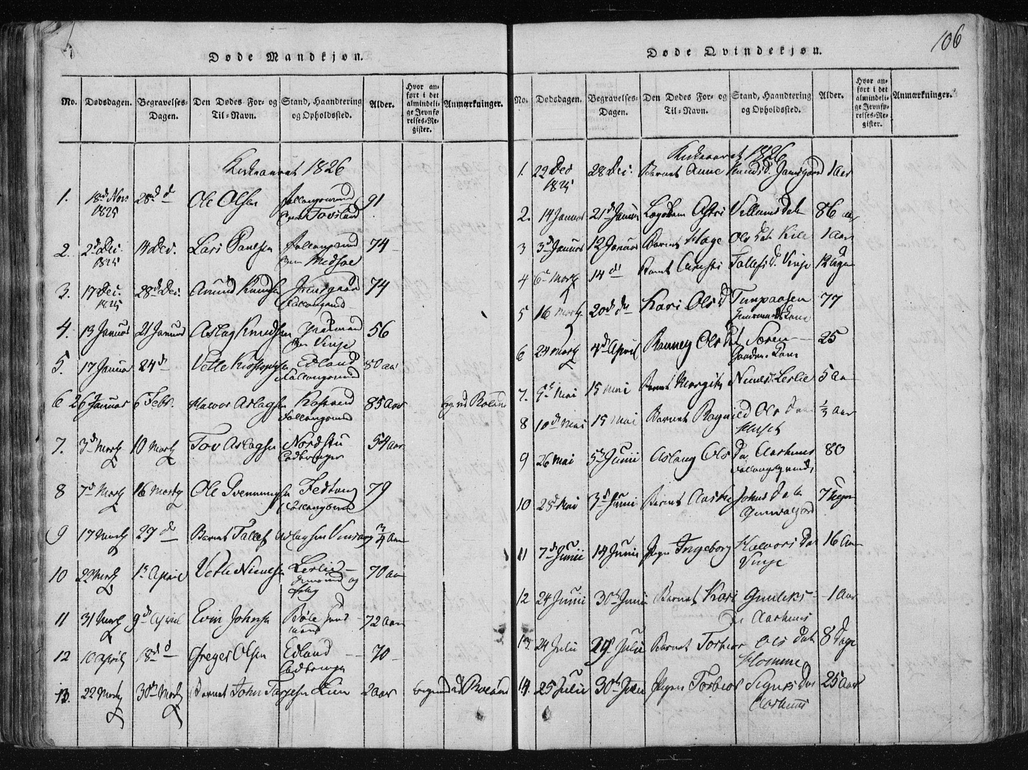 SAKO, Vinje kirkebøker, F/Fa/L0003: Ministerialbok nr. I 3, 1814-1843, s. 106
