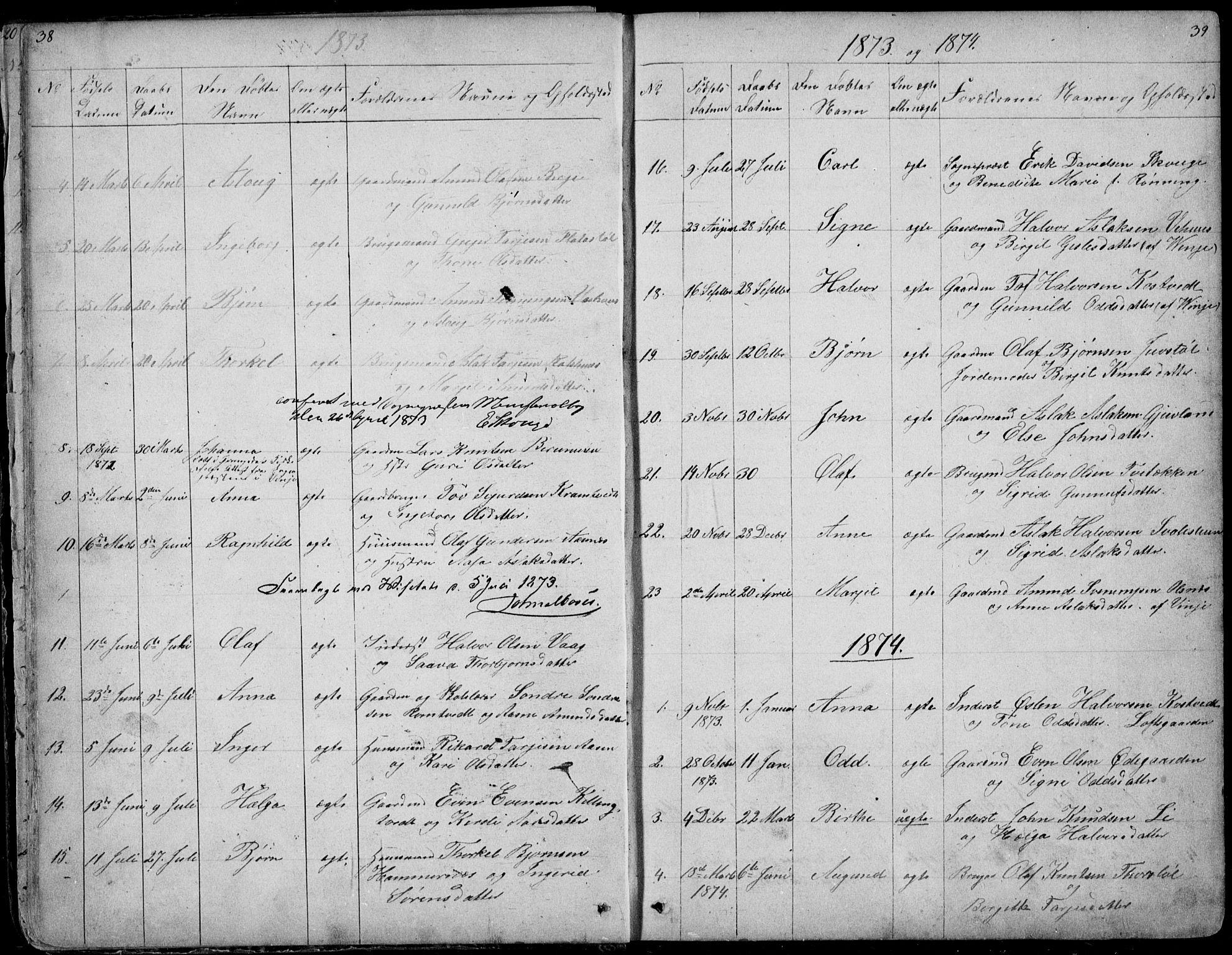 SAKO, Rauland kirkebøker, G/Ga/L0002: Klokkerbok nr. I 2, 1849-1935, s. 38-39