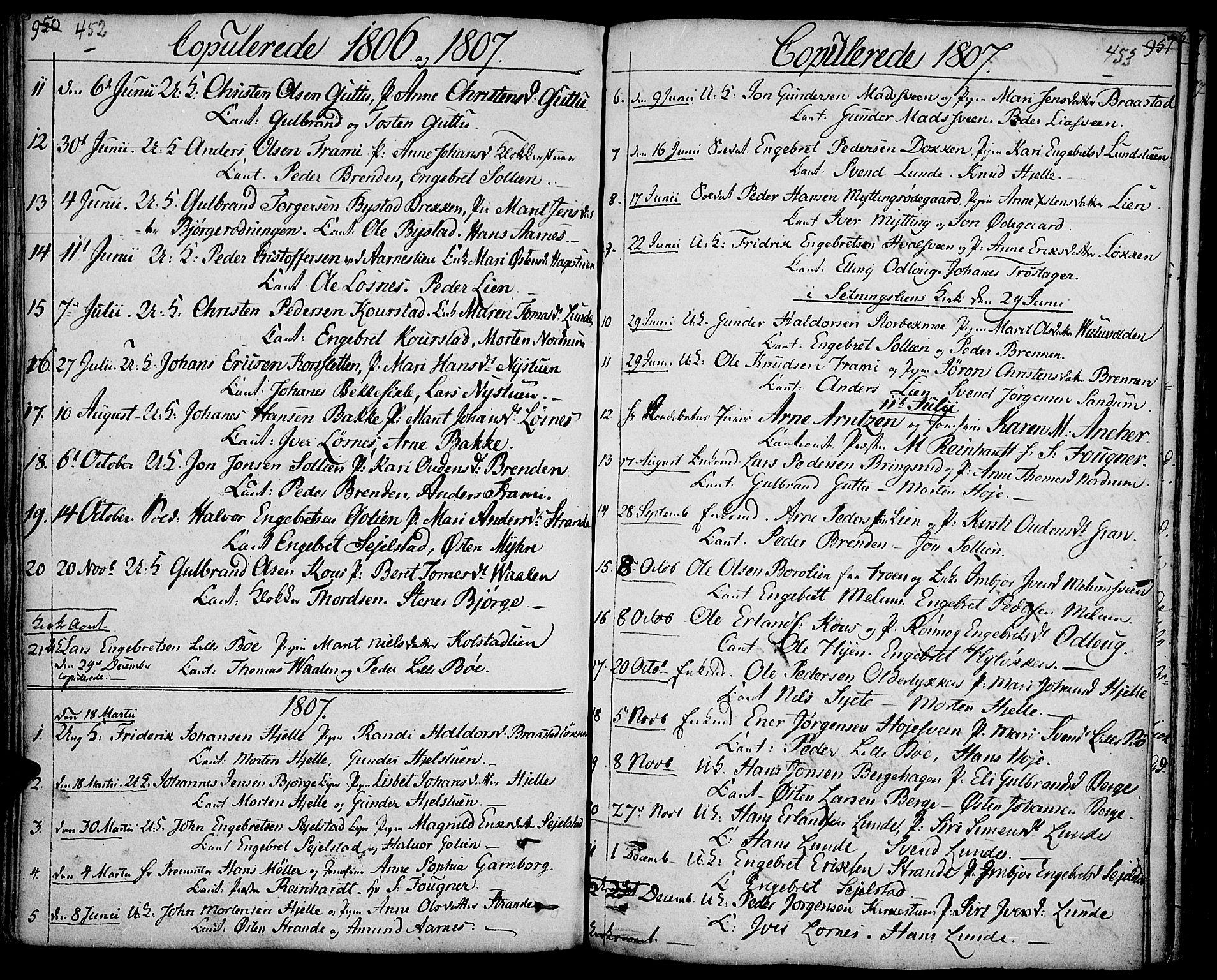 SAH, Ringebu prestekontor, Ministerialbok nr. 3, 1781-1820, s. 452-453