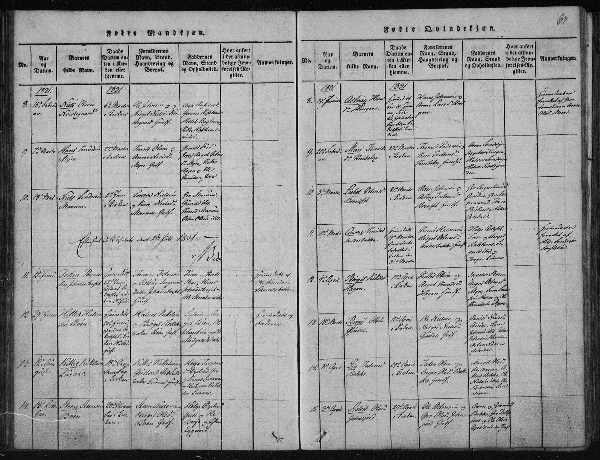SAKO, Tinn kirkebøker, F/Fa/L0004: Ministerialbok nr. I 4, 1815-1843, s. 67