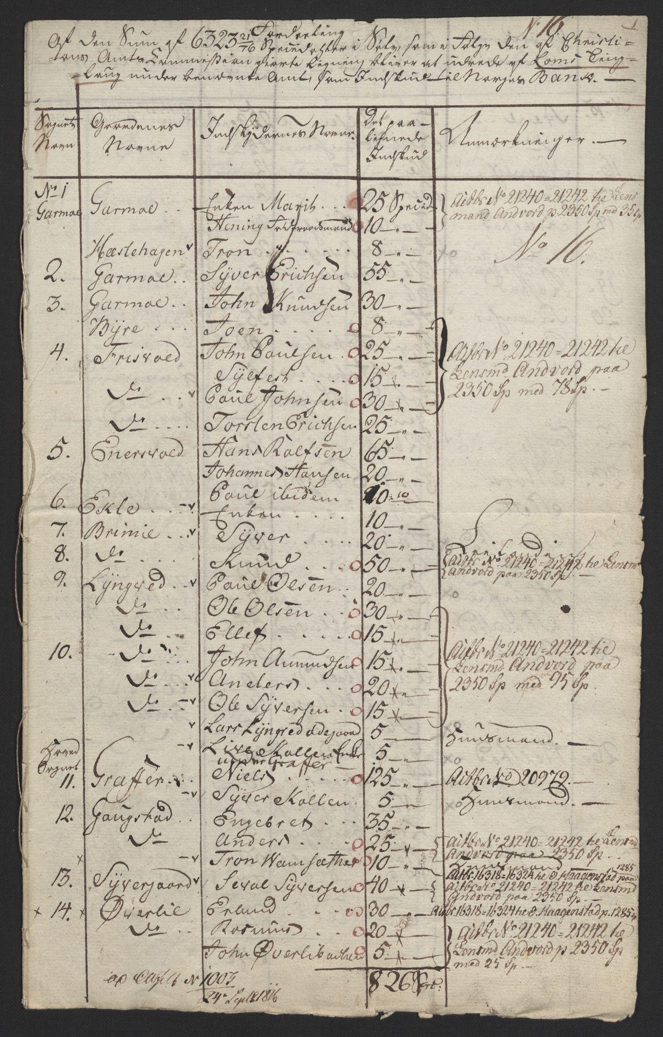 NOBA, Norges Bank/Sølvskatten 1816*, 1816-1818, s. 46