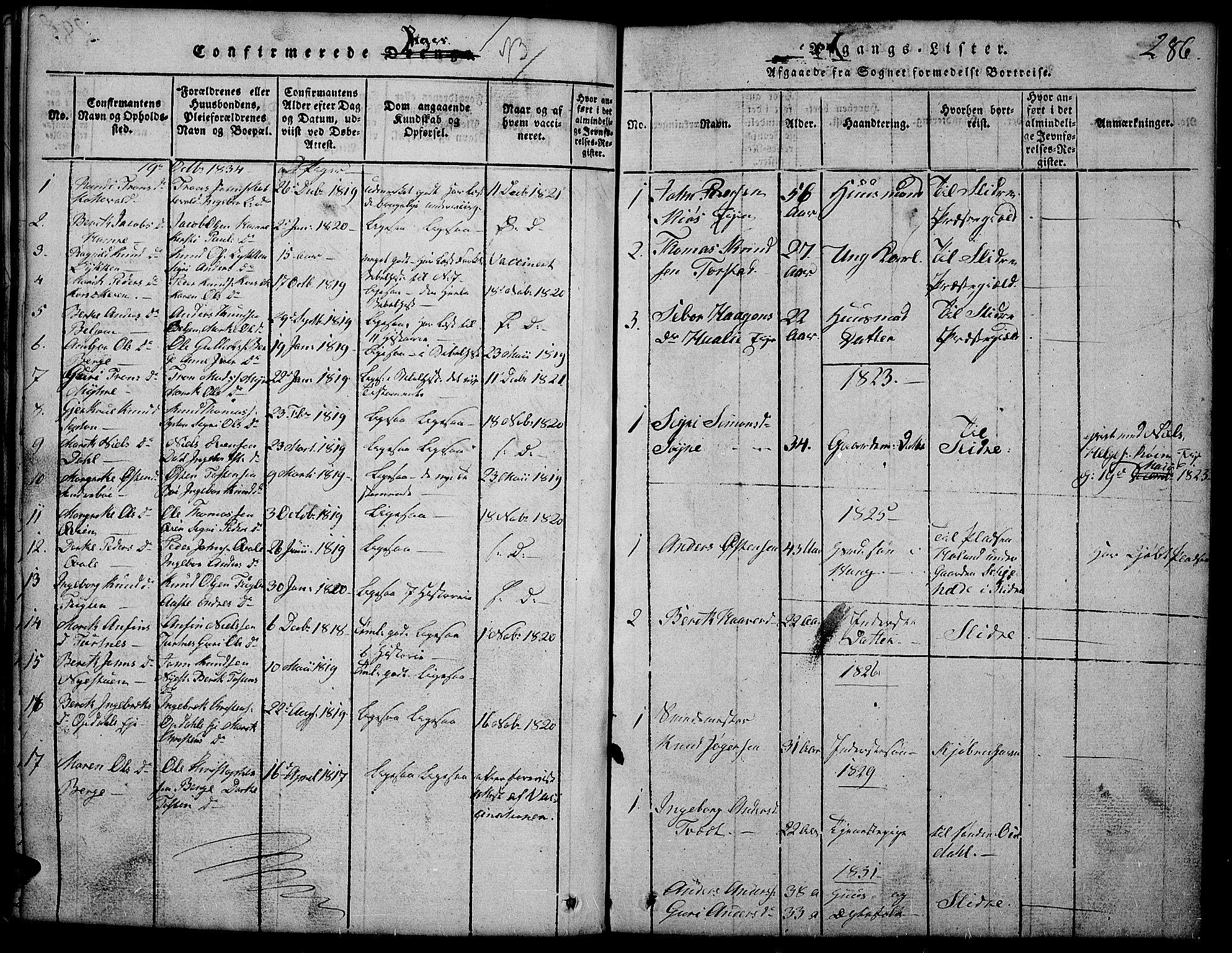 SAH, Vang prestekontor, Valdres, Klokkerbok nr. 2, 1814-1889, s. 286